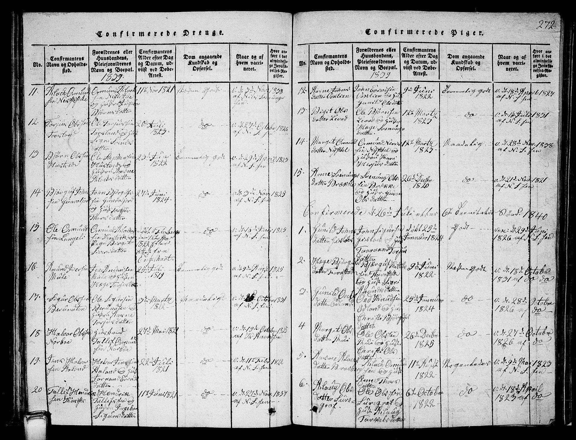 SAKO, Vinje kirkebøker, G/Ga/L0001: Klokkerbok nr. I 1, 1814-1843, s. 272