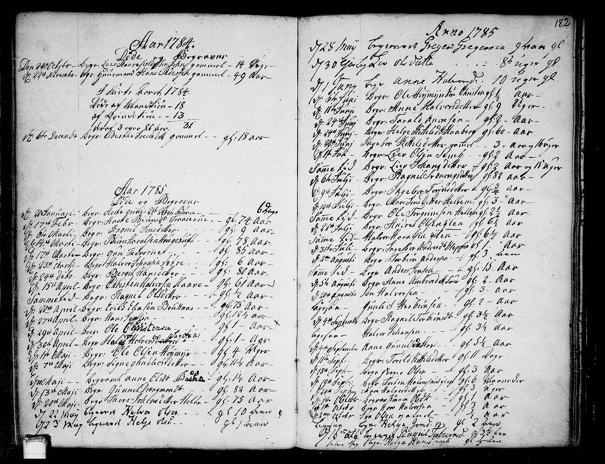SAKO, Heddal kirkebøker, F/Fa/L0004: Ministerialbok nr. I 4, 1784-1814, s. 182
