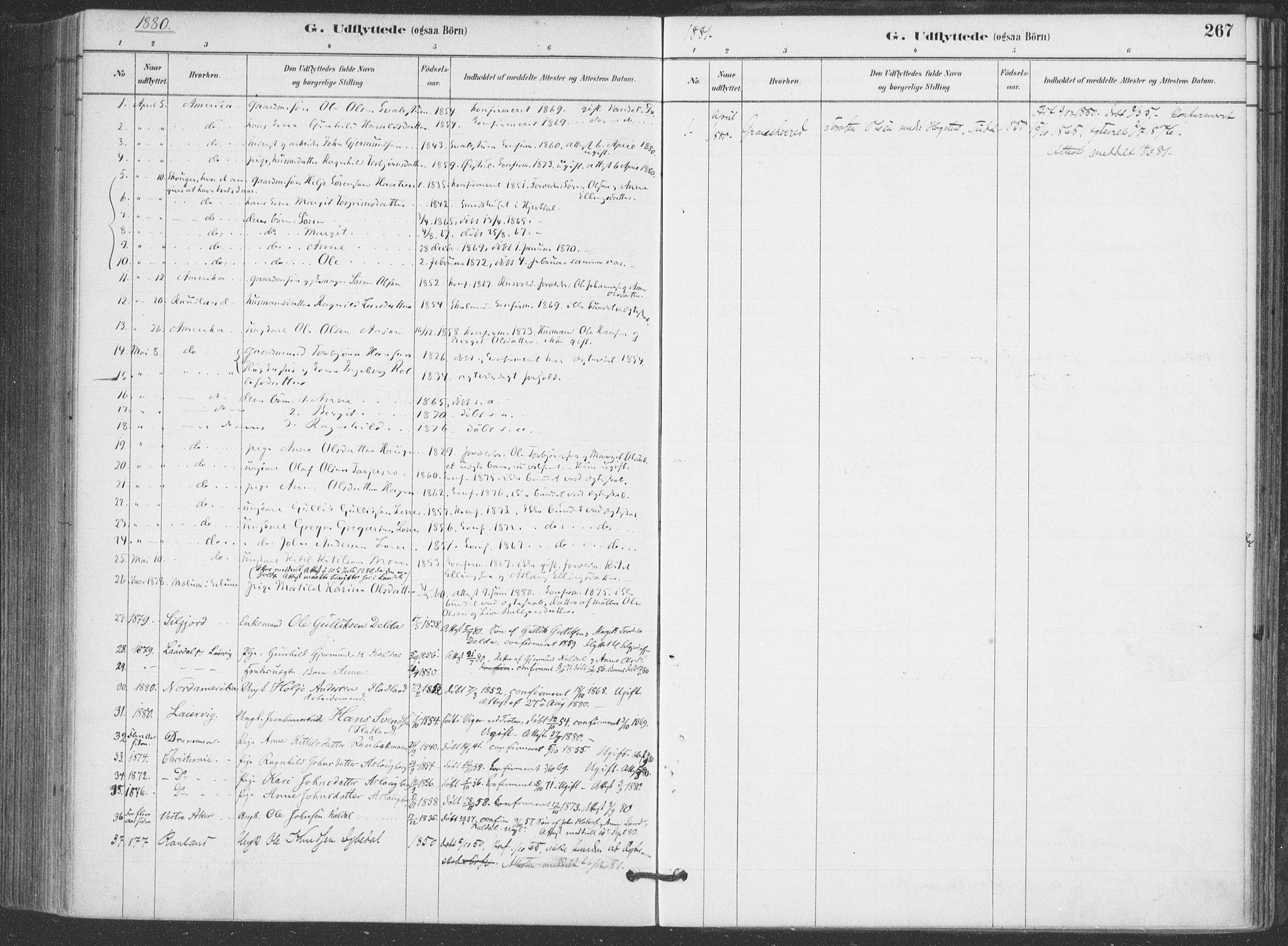 SAKO, Hjartdal kirkebøker, F/Fa/L0010: Ministerialbok nr. I 10, 1880-1929, s. 267