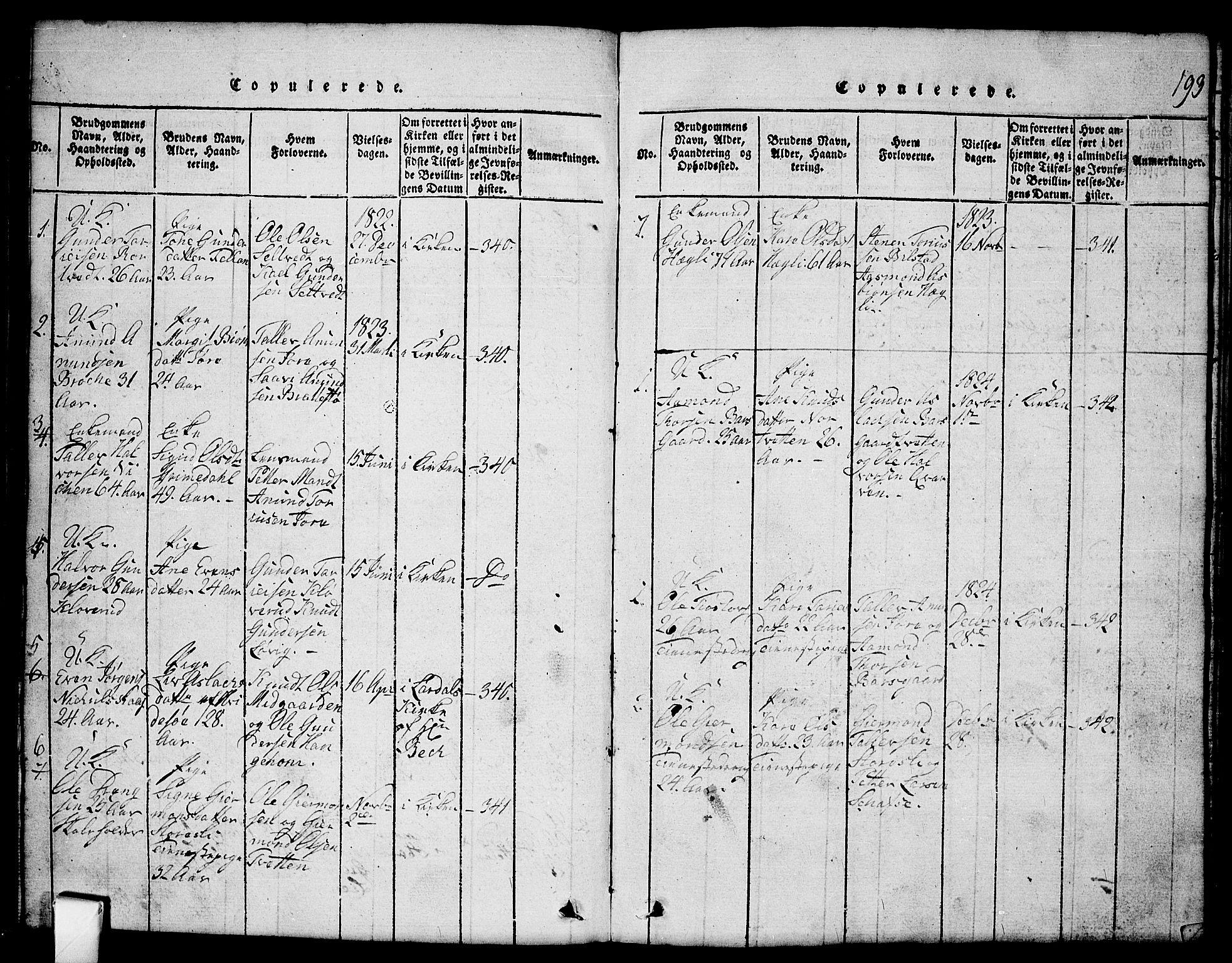 SAKO, Mo kirkebøker, G/Gb/L0001: Klokkerbok nr. II 1, 1814-1843, s. 193