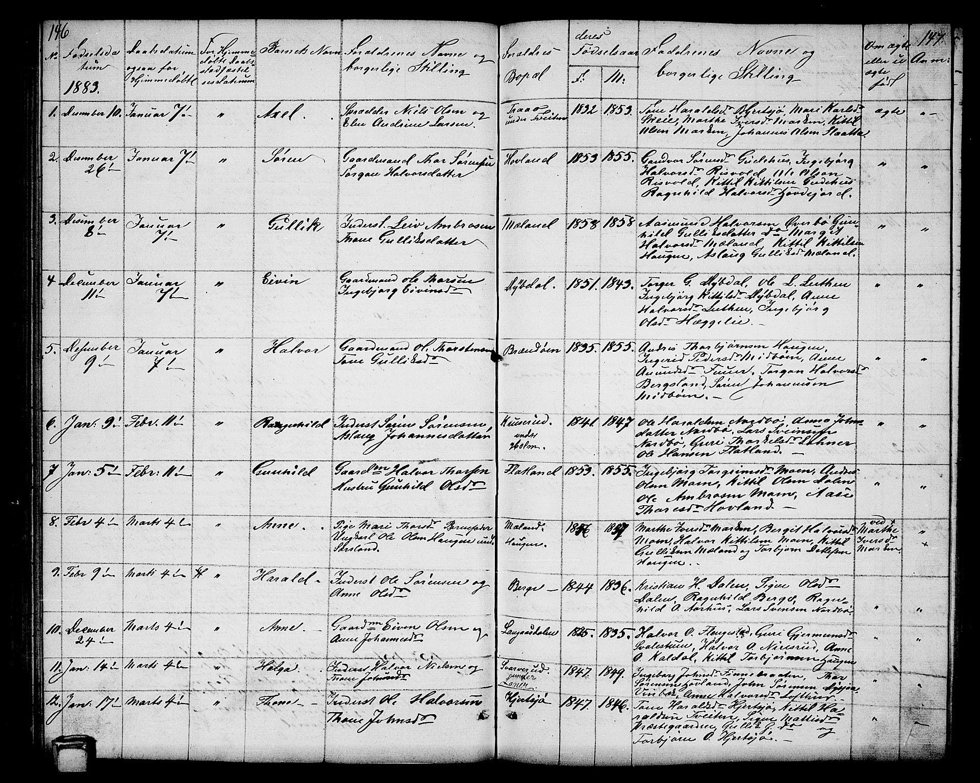 SAKO, Hjartdal kirkebøker, G/Ga/L0002: Klokkerbok nr. I 2, 1854-1888, s. 146-147