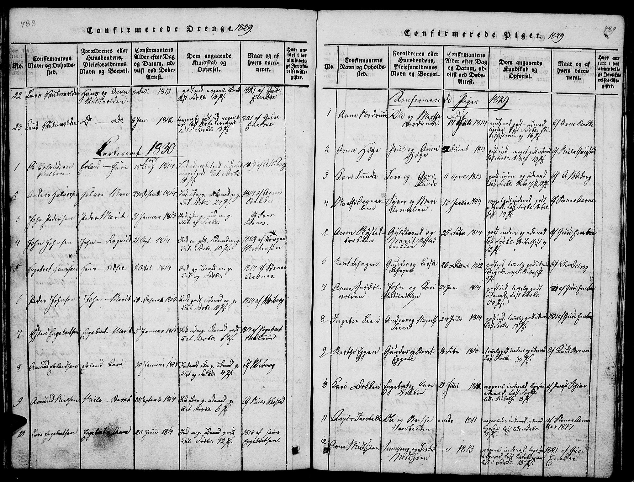 SAH, Ringebu prestekontor, Klokkerbok nr. 1, 1821-1839, s. 488-489