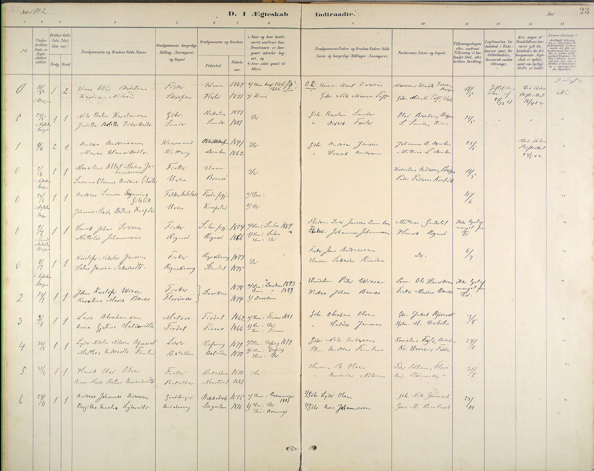 Kinn Sokneprestembete, Ministerialbok nr. B 3, 1886-1936, s. 23
