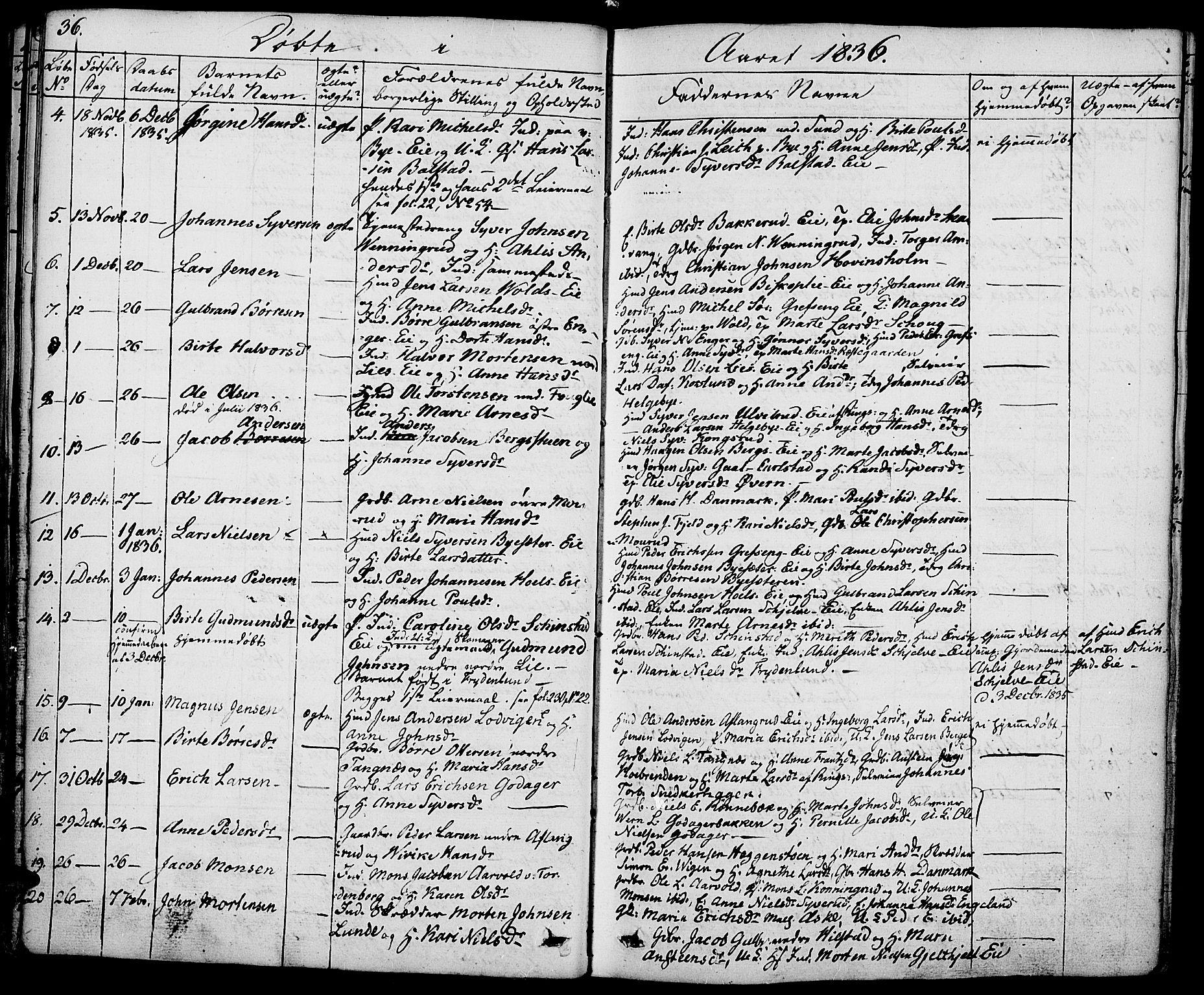 SAH, Nes prestekontor, K/Ka/L0003: Ministerialbok nr. 3, 1827-1851, s. 36