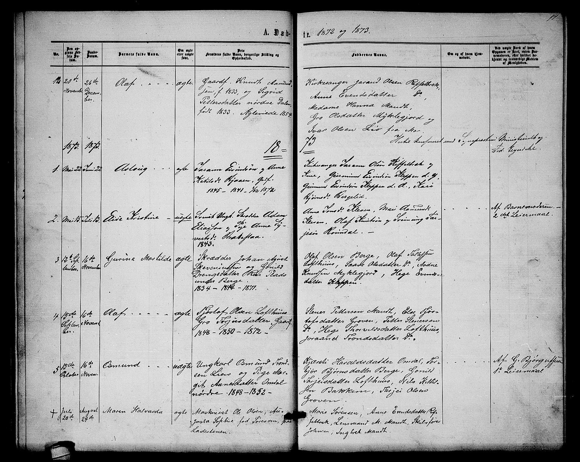 SAKO, Lårdal kirkebøker, G/Gb/L0002: Klokkerbok nr. II 2, 1865-1888, s. 17