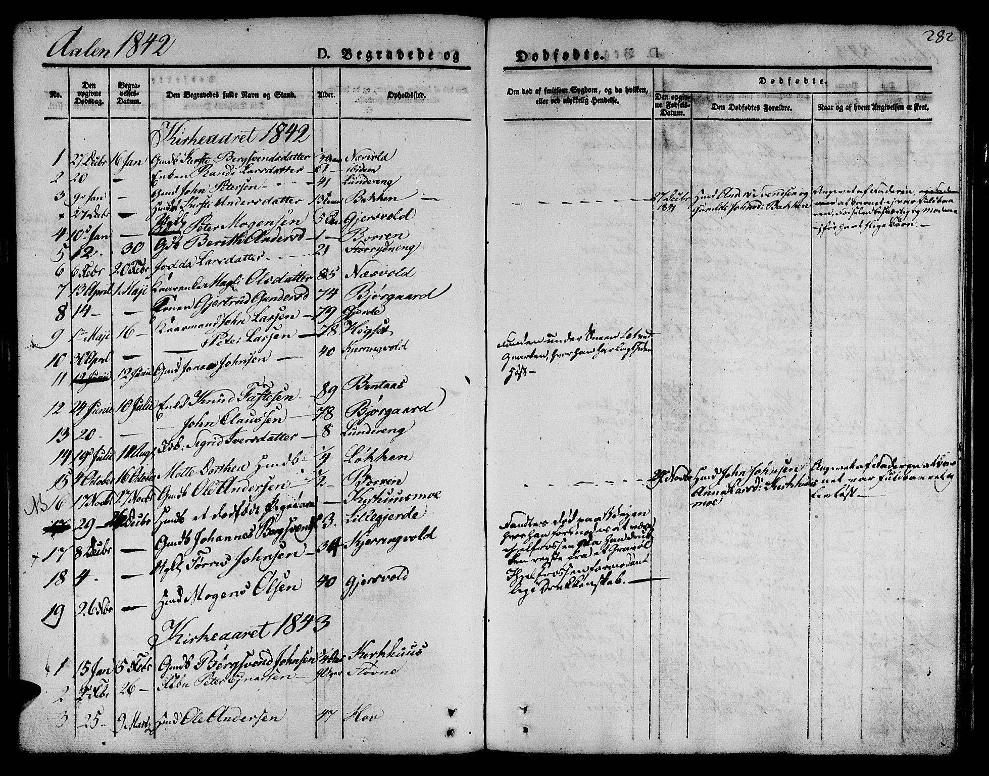 SAT, Ministerialprotokoller, klokkerbøker og fødselsregistre - Sør-Trøndelag, 685/L0962: Ministerialbok nr. 685A05 /3, 1829-1845, s. 282