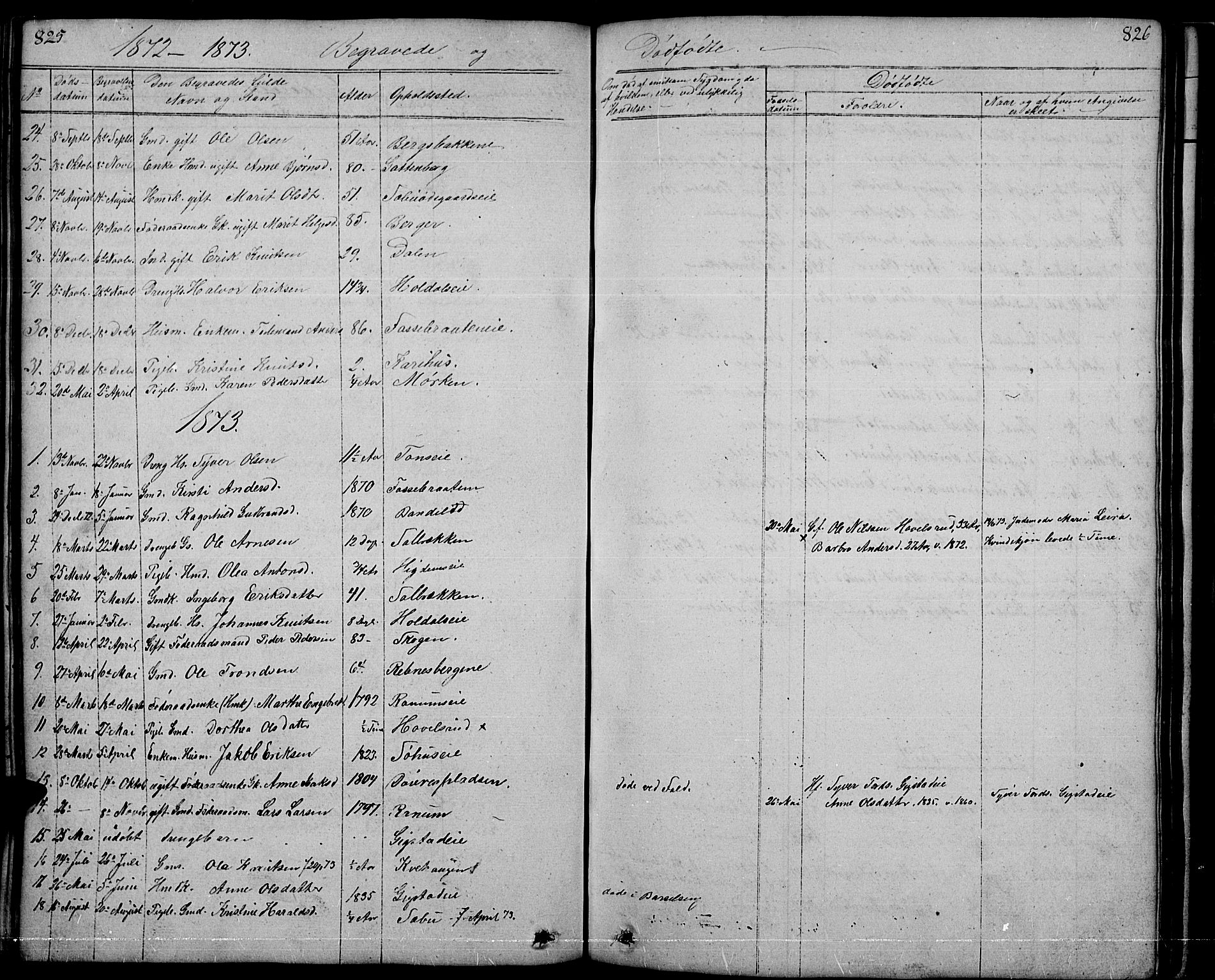 SAH, Nord-Aurdal prestekontor, Klokkerbok nr. 1, 1834-1887, s. 825-826