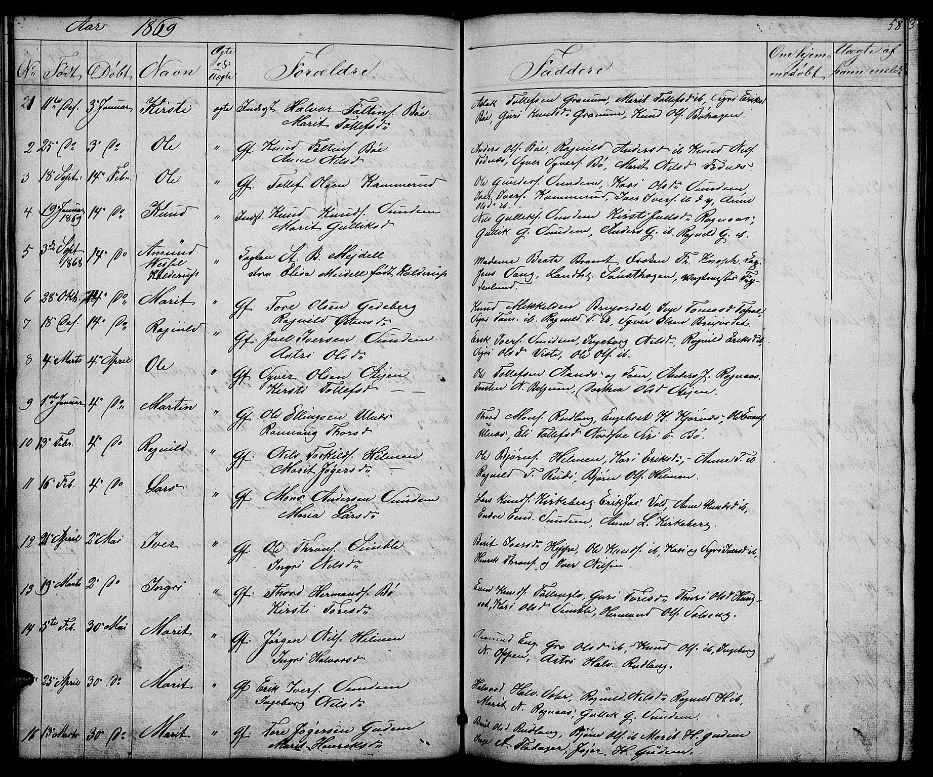 SAH, Nord-Aurdal prestekontor, Klokkerbok nr. 4, 1842-1882, s. 58