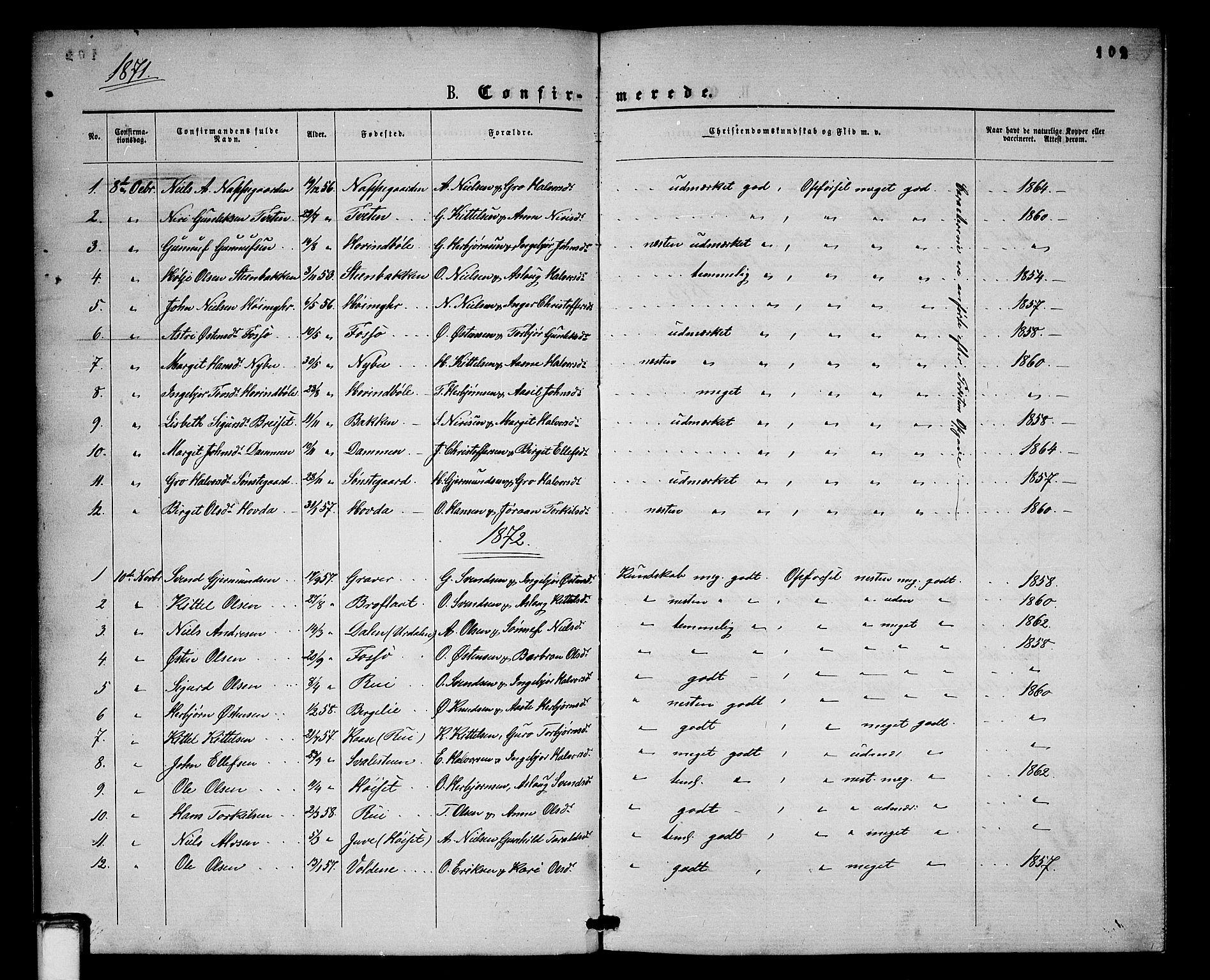 SAKO, Gransherad kirkebøker, G/Gb/L0002: Klokkerbok nr. II 2, 1860-1886, s. 102