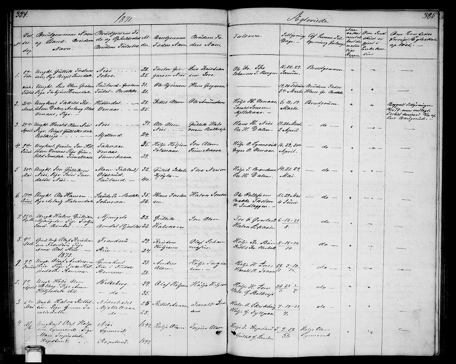 SAKO, Gransherad kirkebøker, G/Ga/L0002: Klokkerbok nr. I 2, 1854-1886, s. 324-325