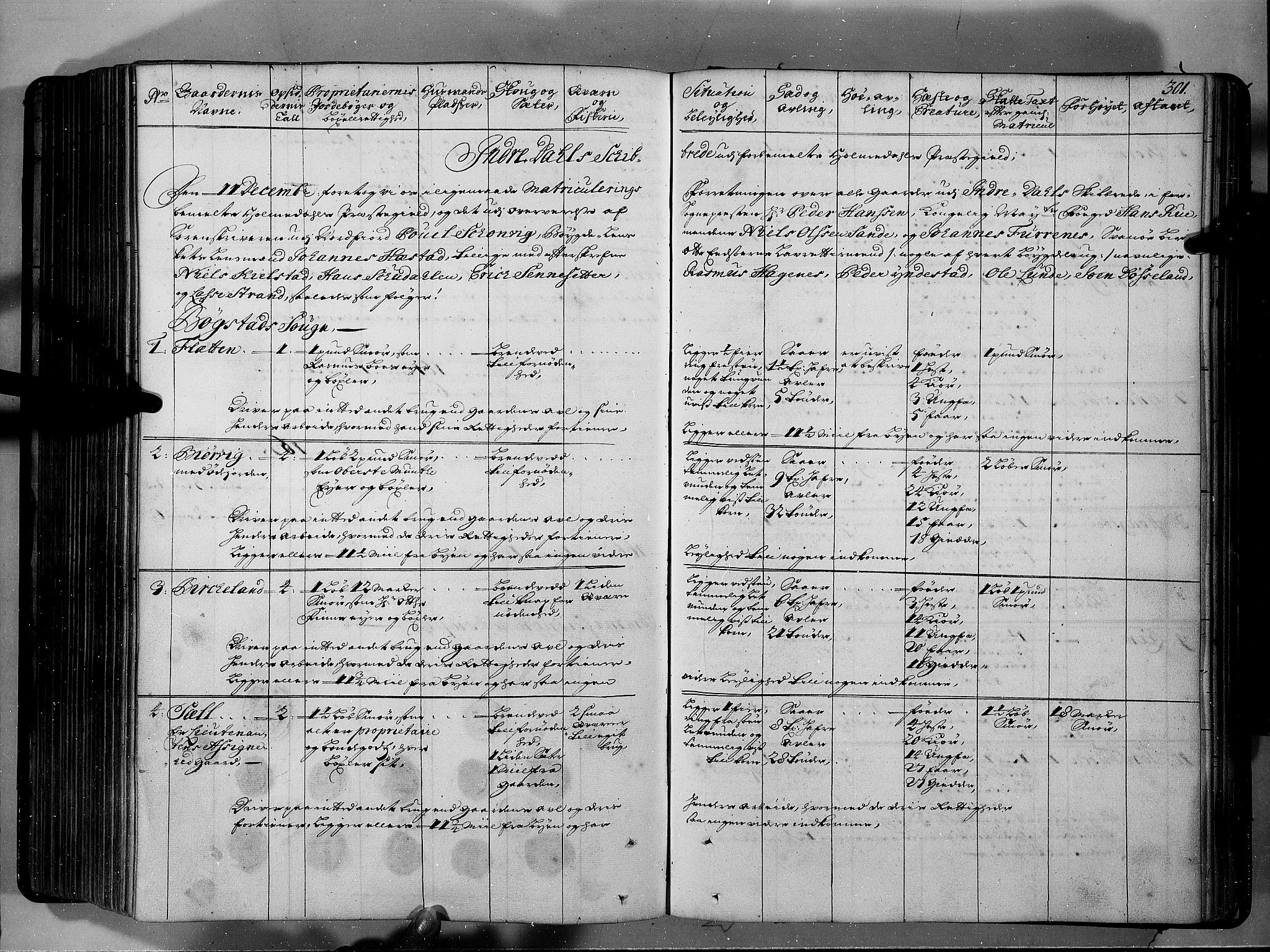 RA, Rentekammeret inntil 1814, Realistisk ordnet avdeling, N/Nb/Nbf/L0146: Sunnfjord og Nordfjord eksaminasjonsprotokoll, 1723, s. 300b-301a
