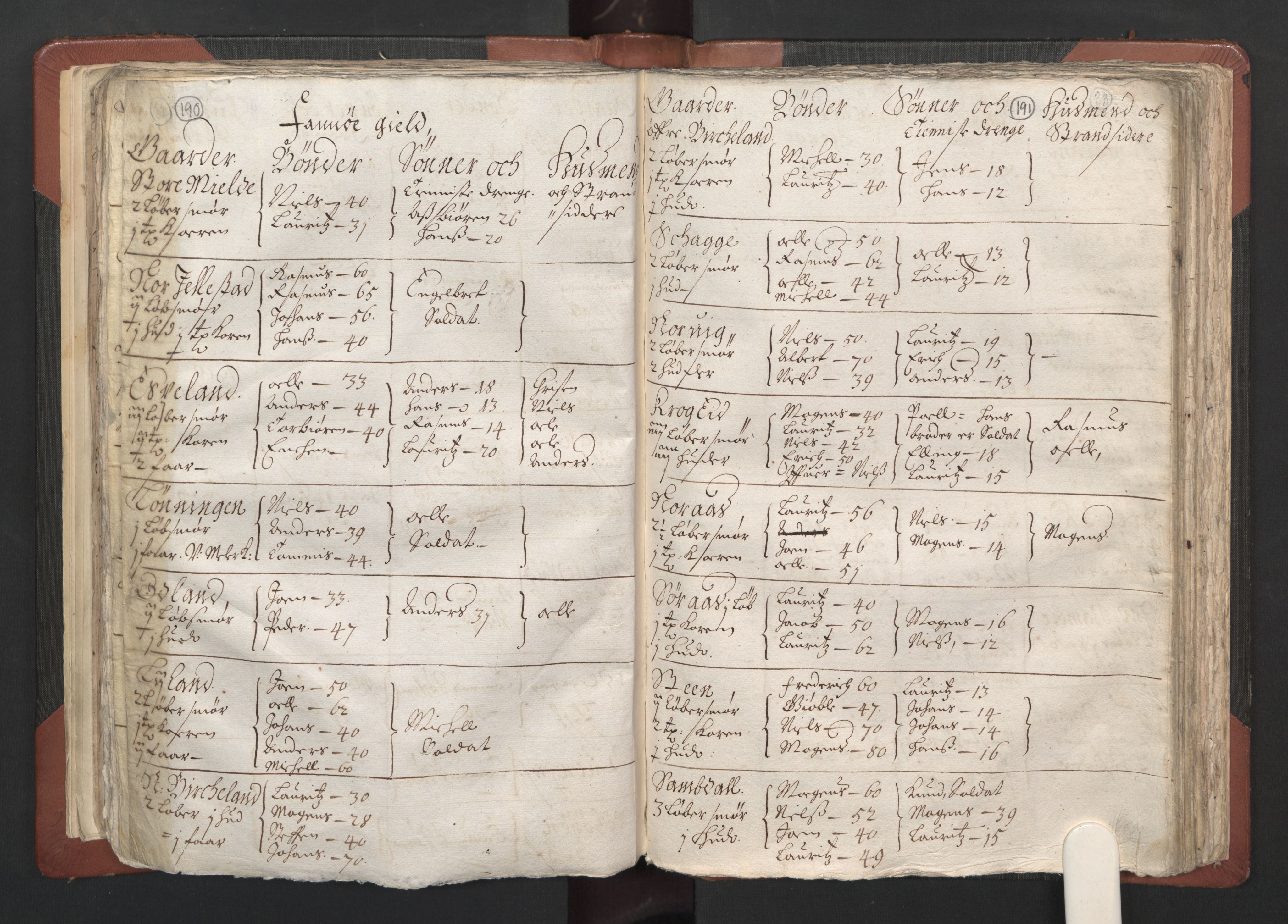 RA, Fogdenes og sorenskrivernes manntall 1664-1666, nr. 13: Nordhordland fogderi og Sunnhordland fogderi, 1665, s. 190-191