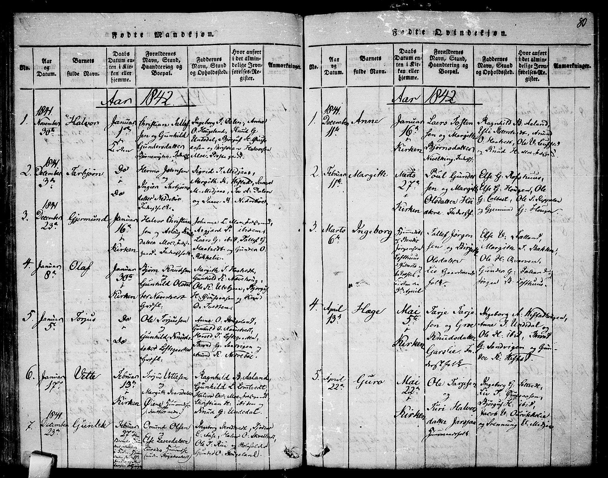 SAKO, Mo kirkebøker, F/Fa/L0004: Ministerialbok nr. I 4, 1814-1844, s. 80