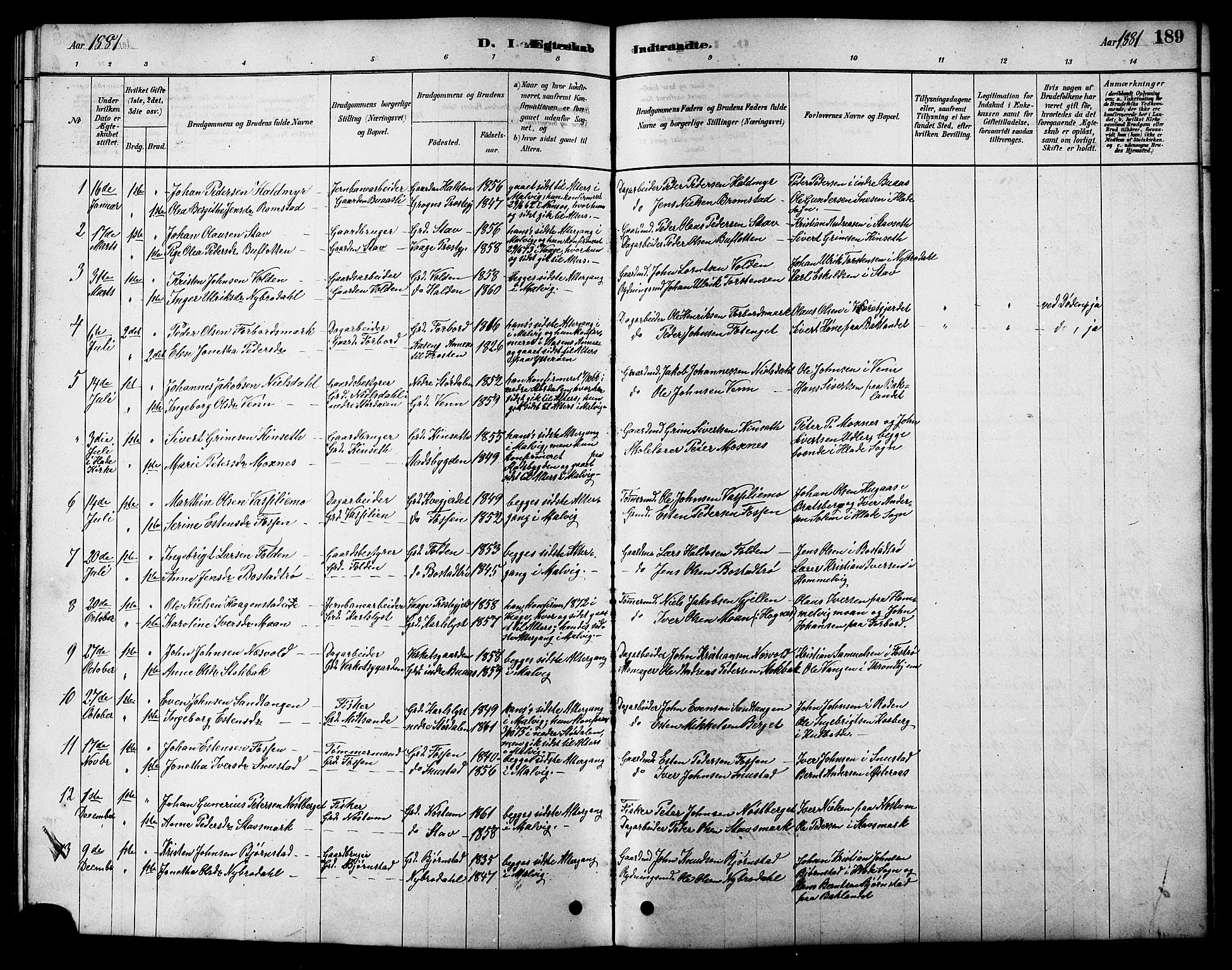 SAT, Ministerialprotokoller, klokkerbøker og fødselsregistre - Sør-Trøndelag, 616/L0423: Klokkerbok nr. 616C06, 1878-1903, s. 189