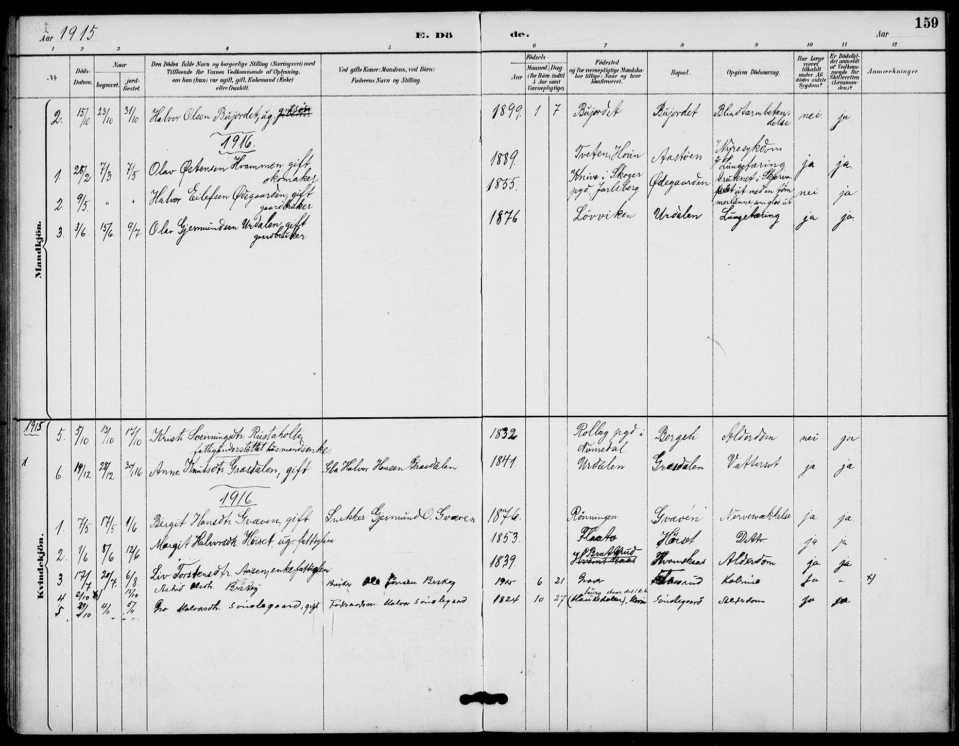 SAKO, Gransherad kirkebøker, F/Fb/L0005: Ministerialbok nr. II 5, 1887-1916, s. 159