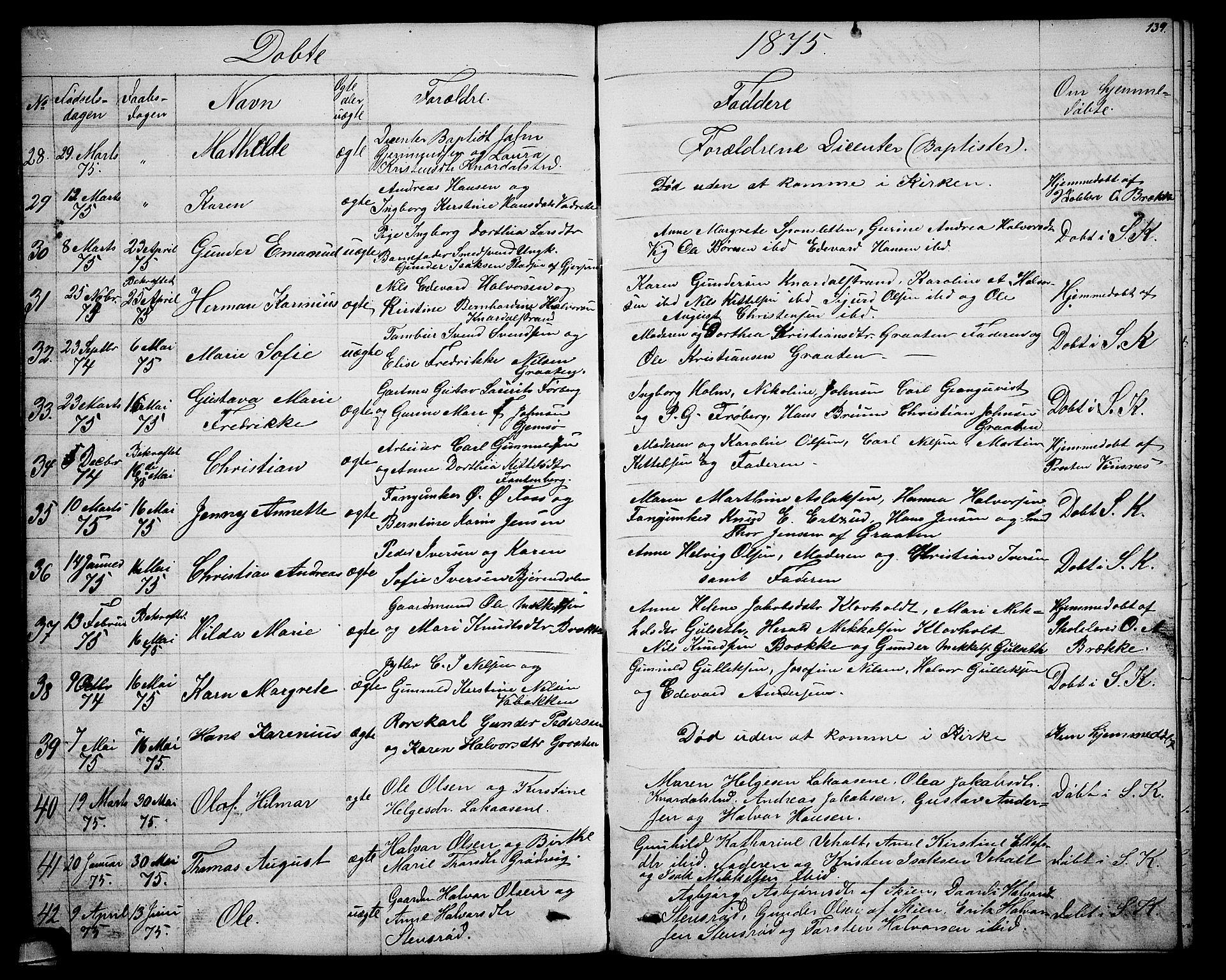 SAKO, Solum kirkebøker, G/Ga/L0004: Klokkerbok nr. I 4, 1859-1876, s. 139