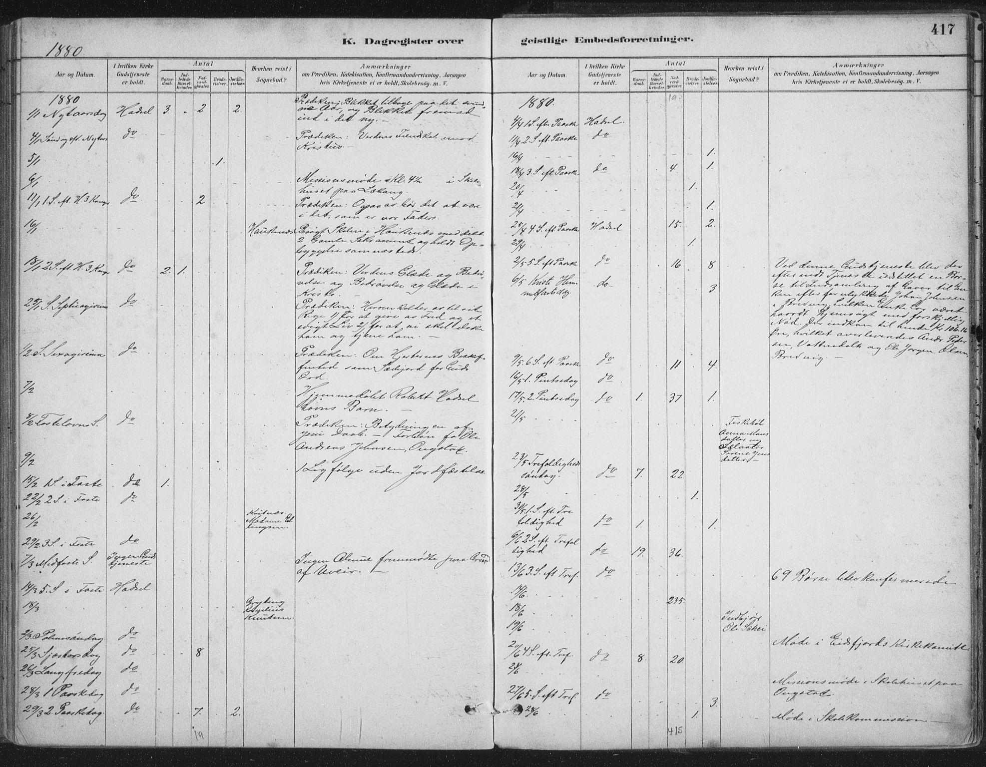 SAT, Ministerialprotokoller, klokkerbøker og fødselsregistre - Nordland, 888/L1244: Ministerialbok nr. 888A10, 1880-1890, s. 417