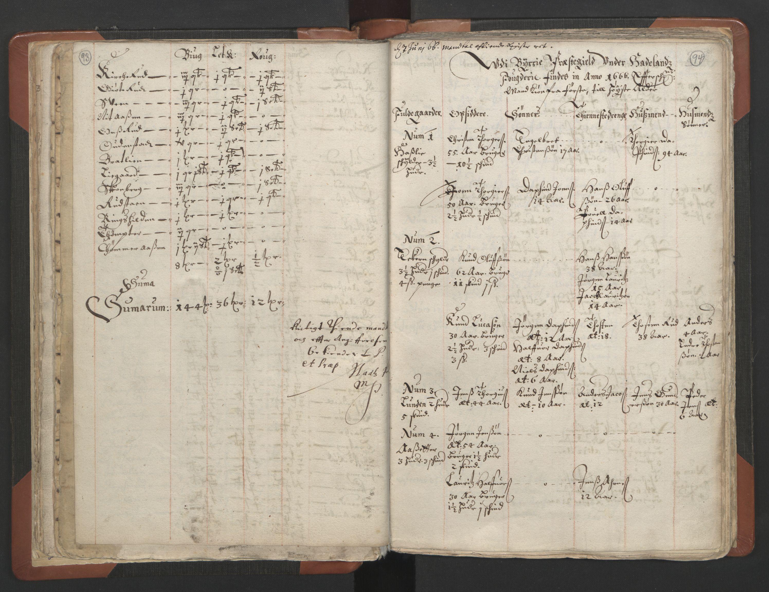 RA, Sogneprestenes manntall 1664-1666, nr. 7: Hadeland prosti, 1664-1666, s. 93-94