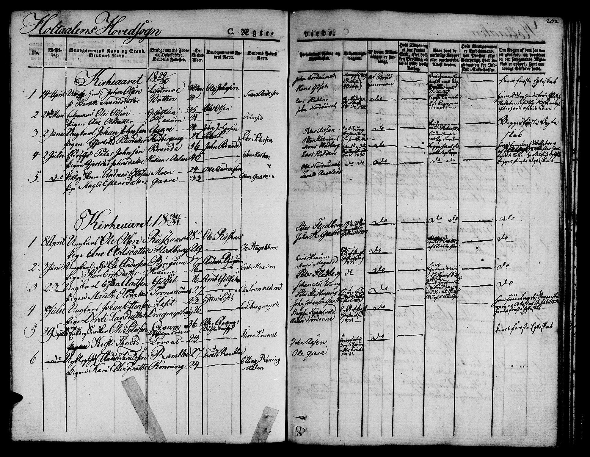 SAT, Ministerialprotokoller, klokkerbøker og fødselsregistre - Sør-Trøndelag, 685/L0957: Ministerialbok nr. 685A04 /1, 1829-1845, s. 202