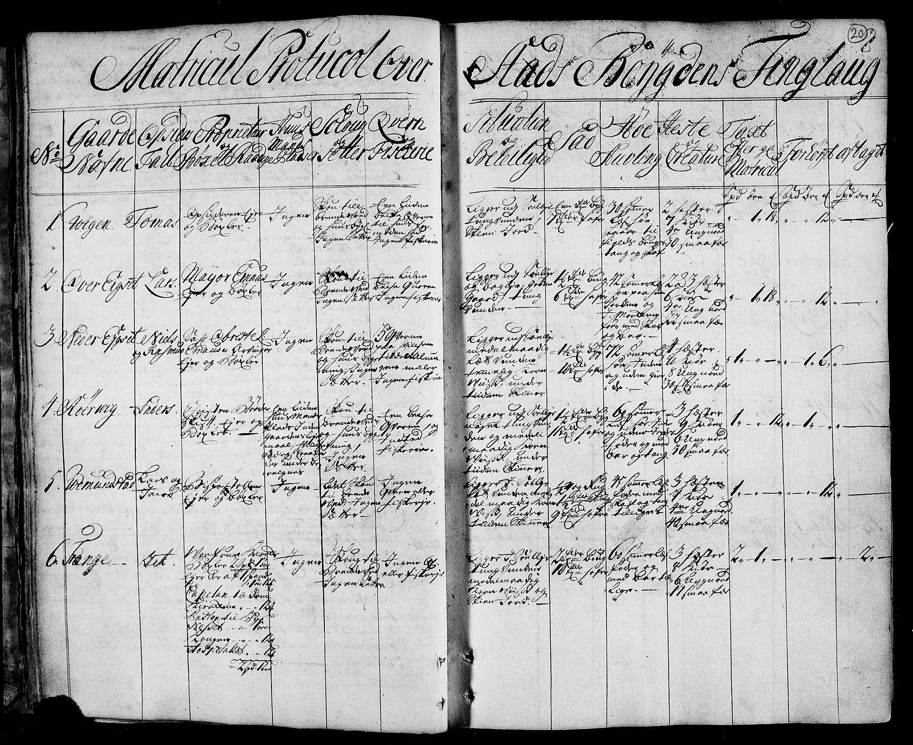 RA, Rentekammeret inntil 1814, Realistisk ordnet avdeling, N/Nb/Nbf/L0162: Fosen eksaminasjonsprotokoll, 1723, s. 19b-20a