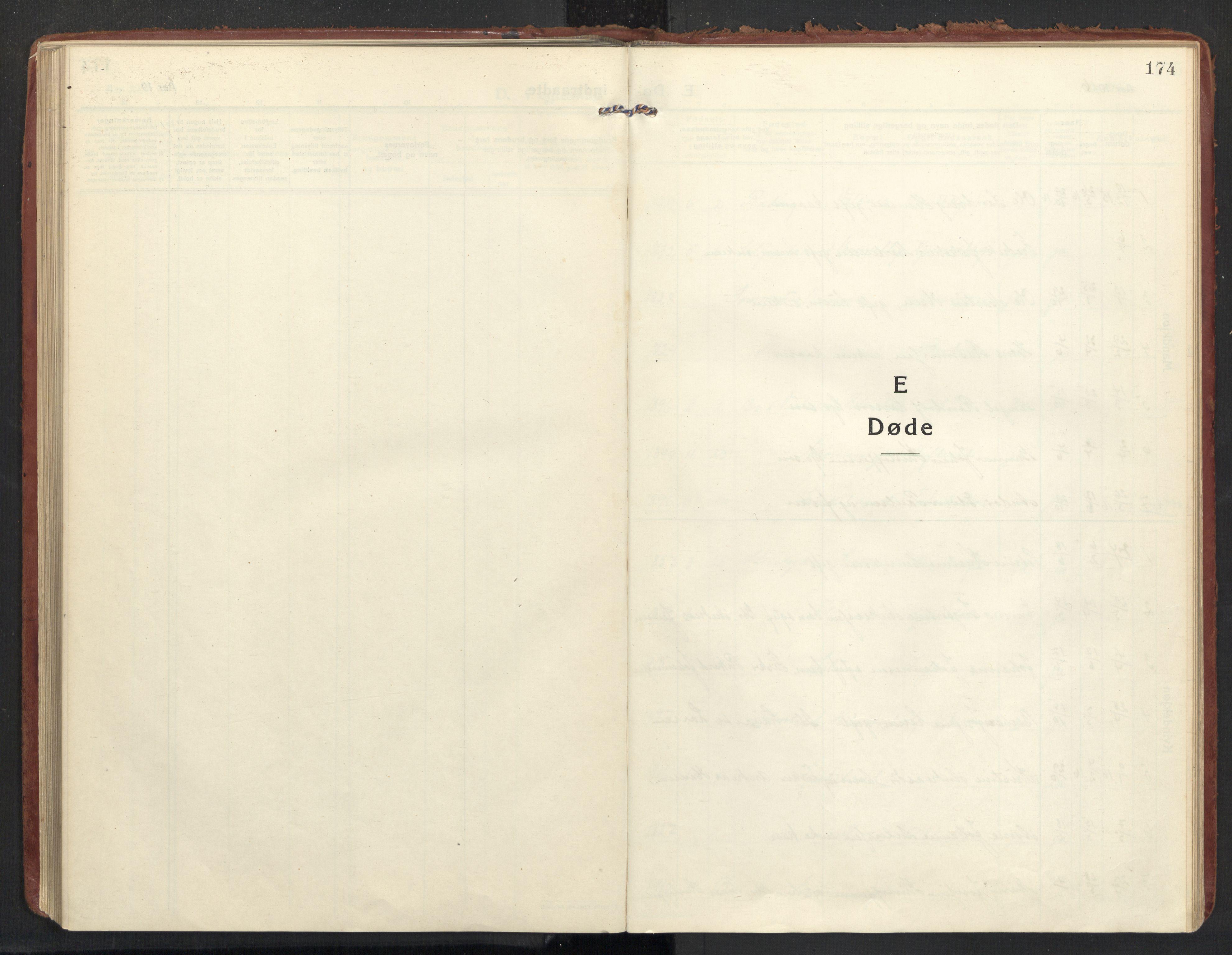 SAT, Ministerialprotokoller, klokkerbøker og fødselsregistre - Nordland, 890/L1288: Ministerialbok nr. 890A03, 1915-1925, s. 174