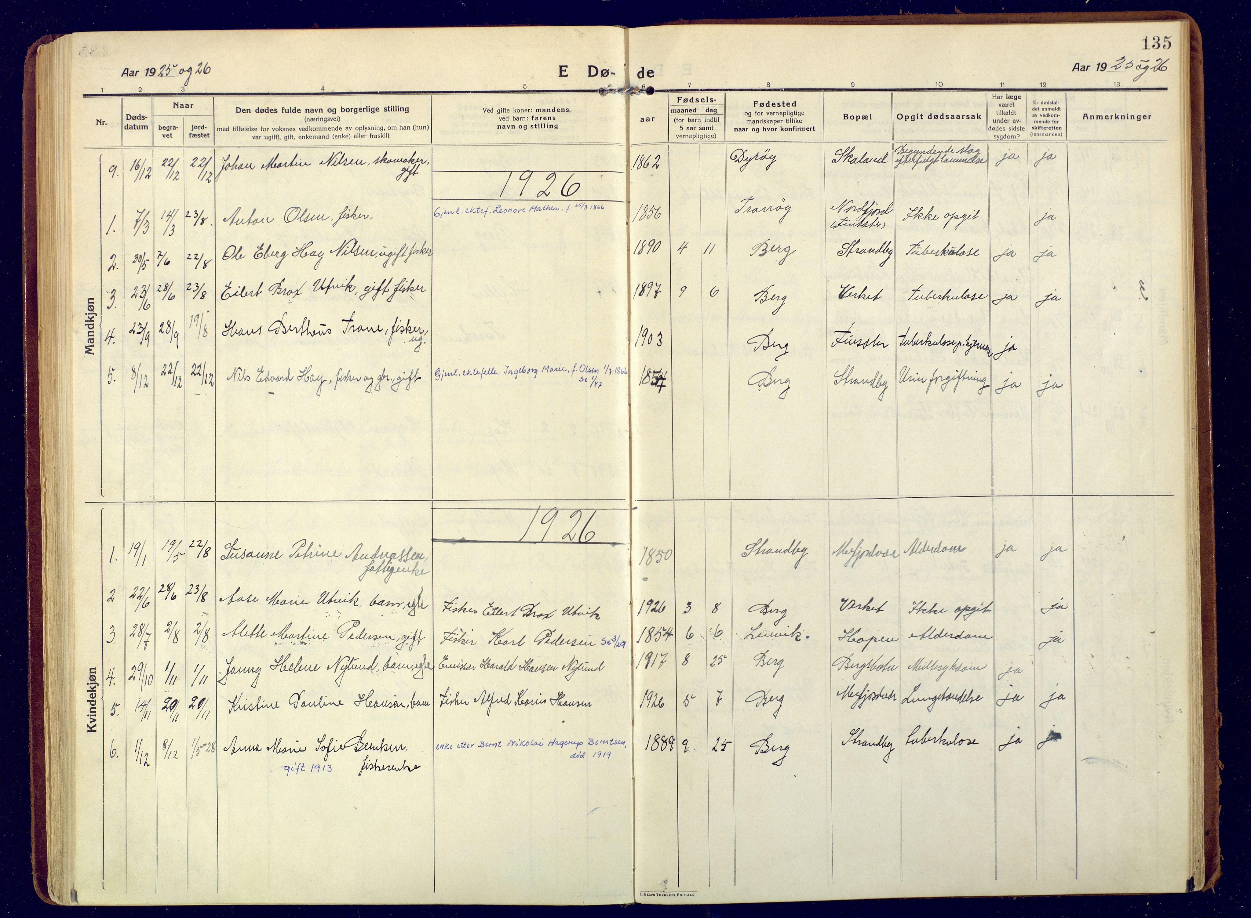 SATØ, Mefjord/Berg sokneprestkontor, G/Ga/Gaa: Ministerialbok nr. 9, 1916-1928, s. 135