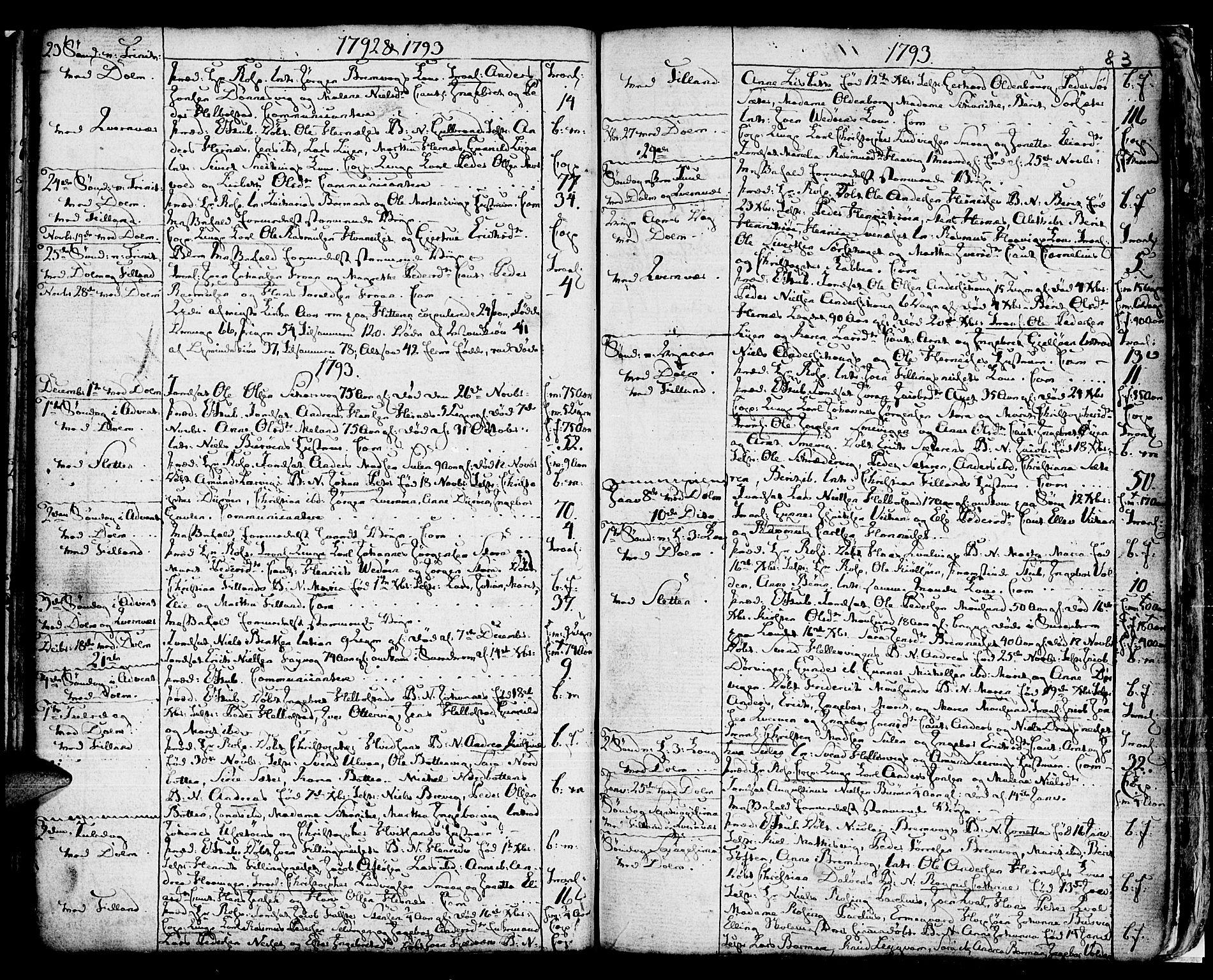 SAT, Ministerialprotokoller, klokkerbøker og fødselsregistre - Sør-Trøndelag, 634/L0526: Ministerialbok nr. 634A02, 1775-1818, s. 83