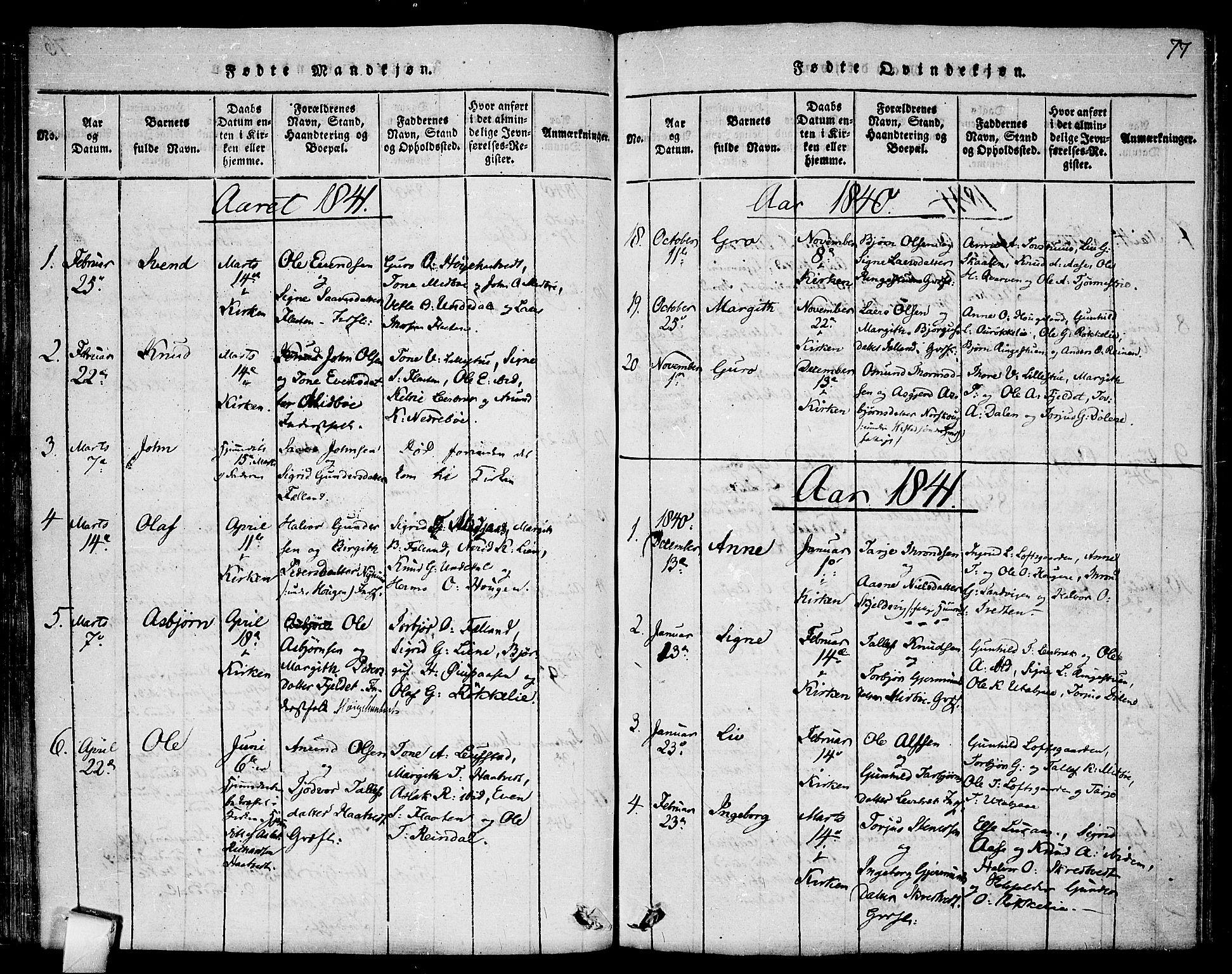 SAKO, Mo kirkebøker, F/Fa/L0004: Ministerialbok nr. I 4, 1814-1844, s. 77