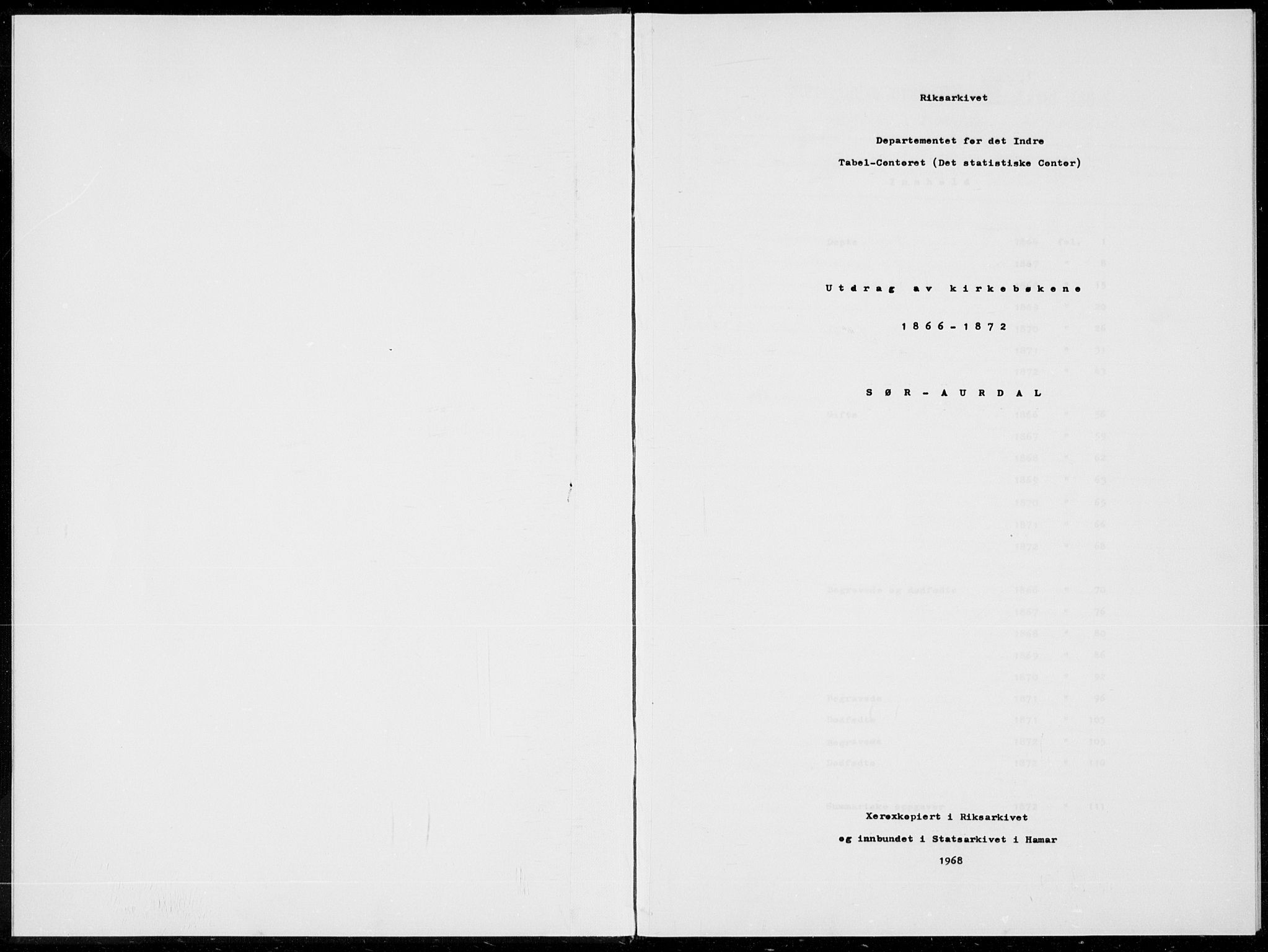 SAH, Sør-Aurdal prestekontor, Ministerialbok, 1866-1872