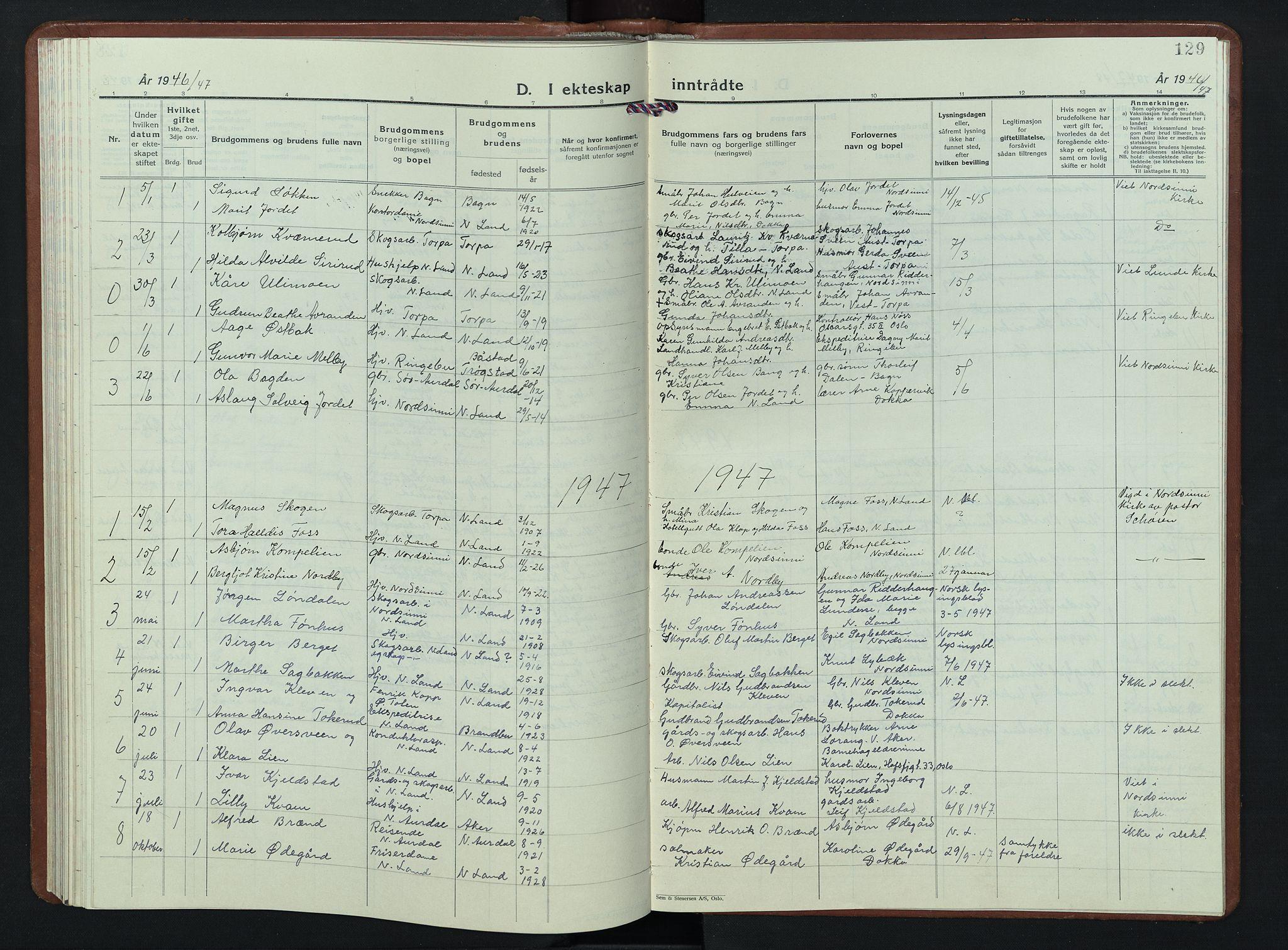 SAH, Nordre Land prestekontor, Klokkerbok nr. 7, 1930-1953, s. 129