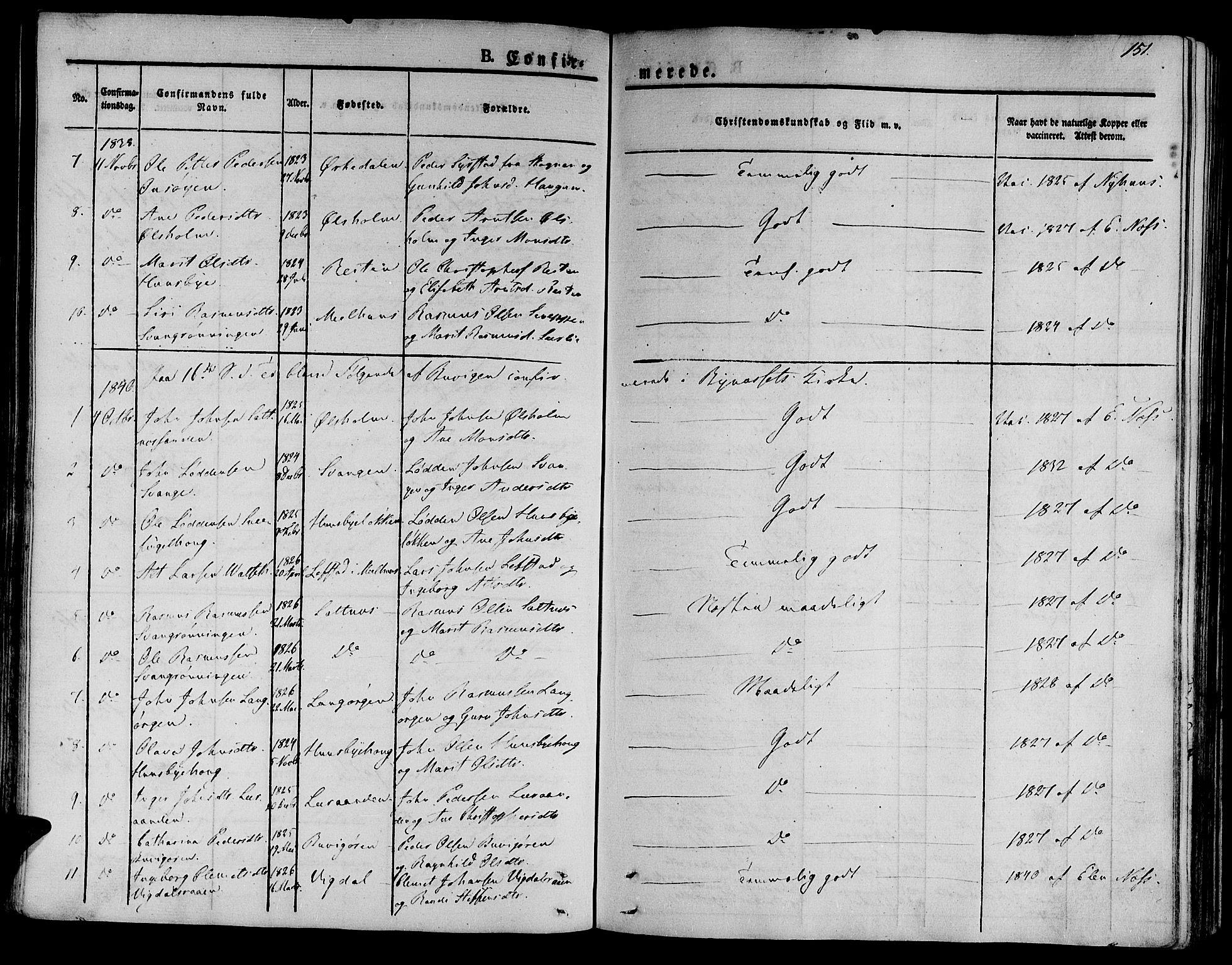 SAT, Ministerialprotokoller, klokkerbøker og fødselsregistre - Sør-Trøndelag, 612/L0375: Ministerialbok nr. 612A07 /2, 1829-1845, s. 151