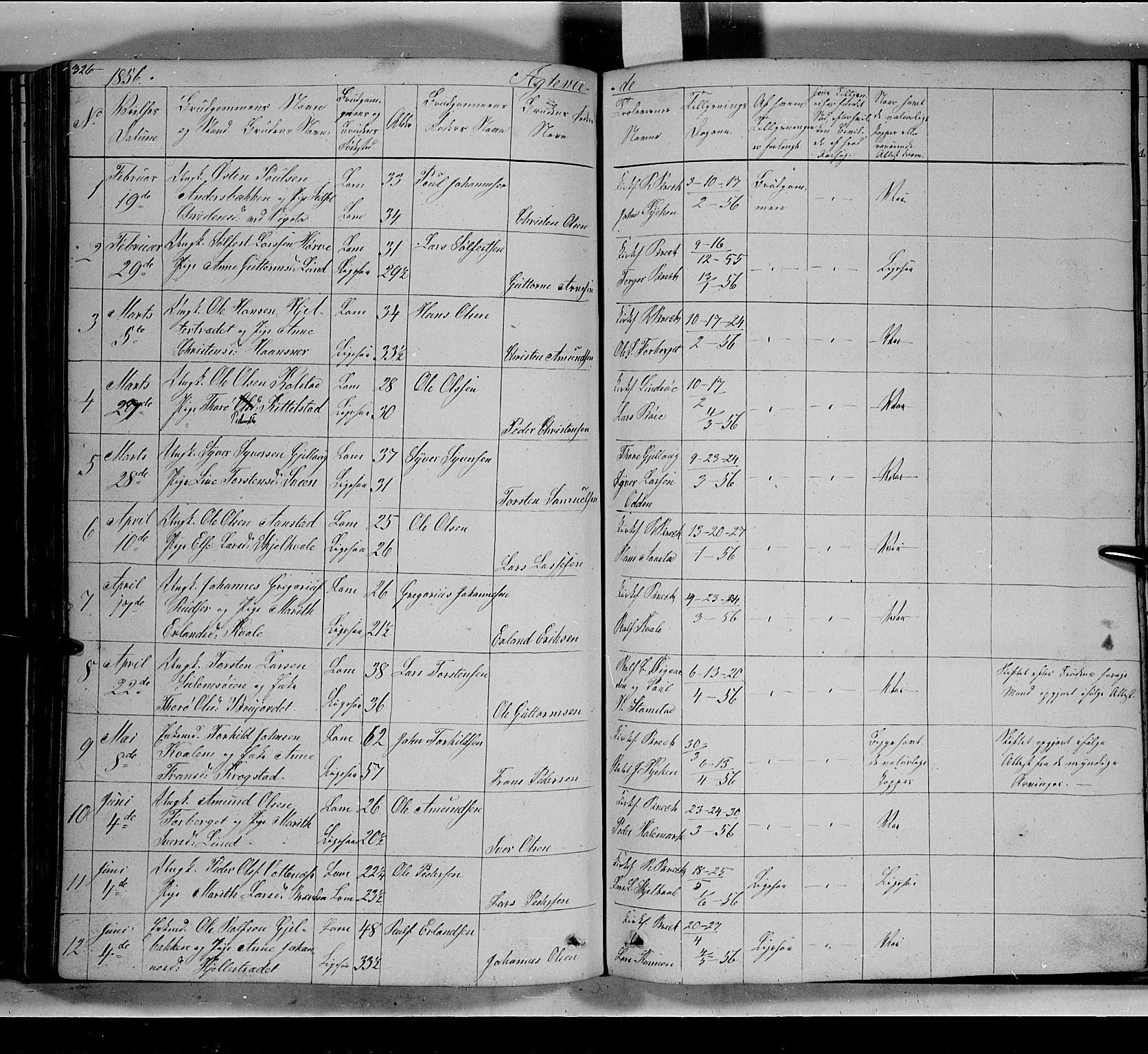 SAH, Lom prestekontor, L/L0004: Klokkerbok nr. 4, 1845-1864, s. 326-327