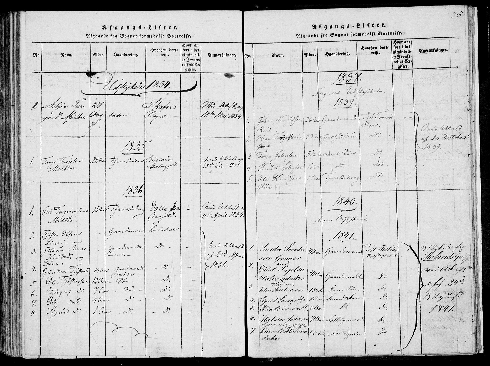 SAKO, Fyresdal kirkebøker, F/Fa/L0004: Ministerialbok nr. I 4, 1815-1854, s. 285