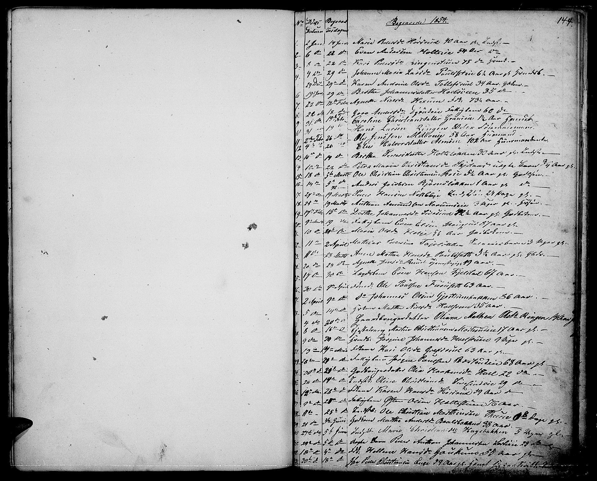 SAH, Vestre Toten prestekontor, Klokkerbok nr. 5, 1854-1870, s. 144