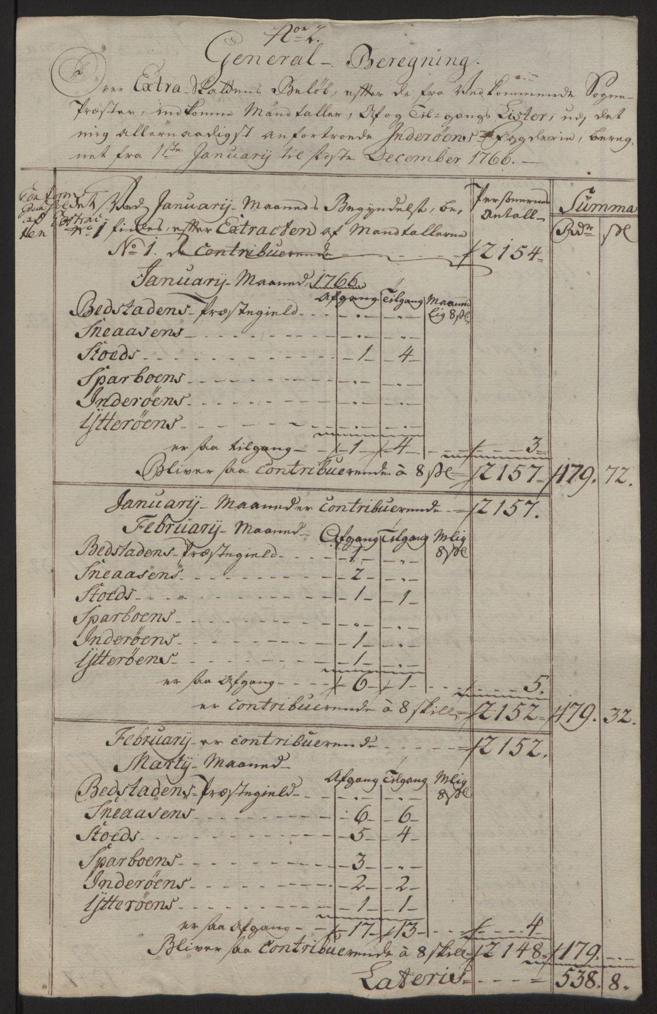 RA, Rentekammeret inntil 1814, Reviderte regnskaper, Fogderegnskap, R63/L4420: Ekstraskatten Inderøy, 1762-1772, s. 206