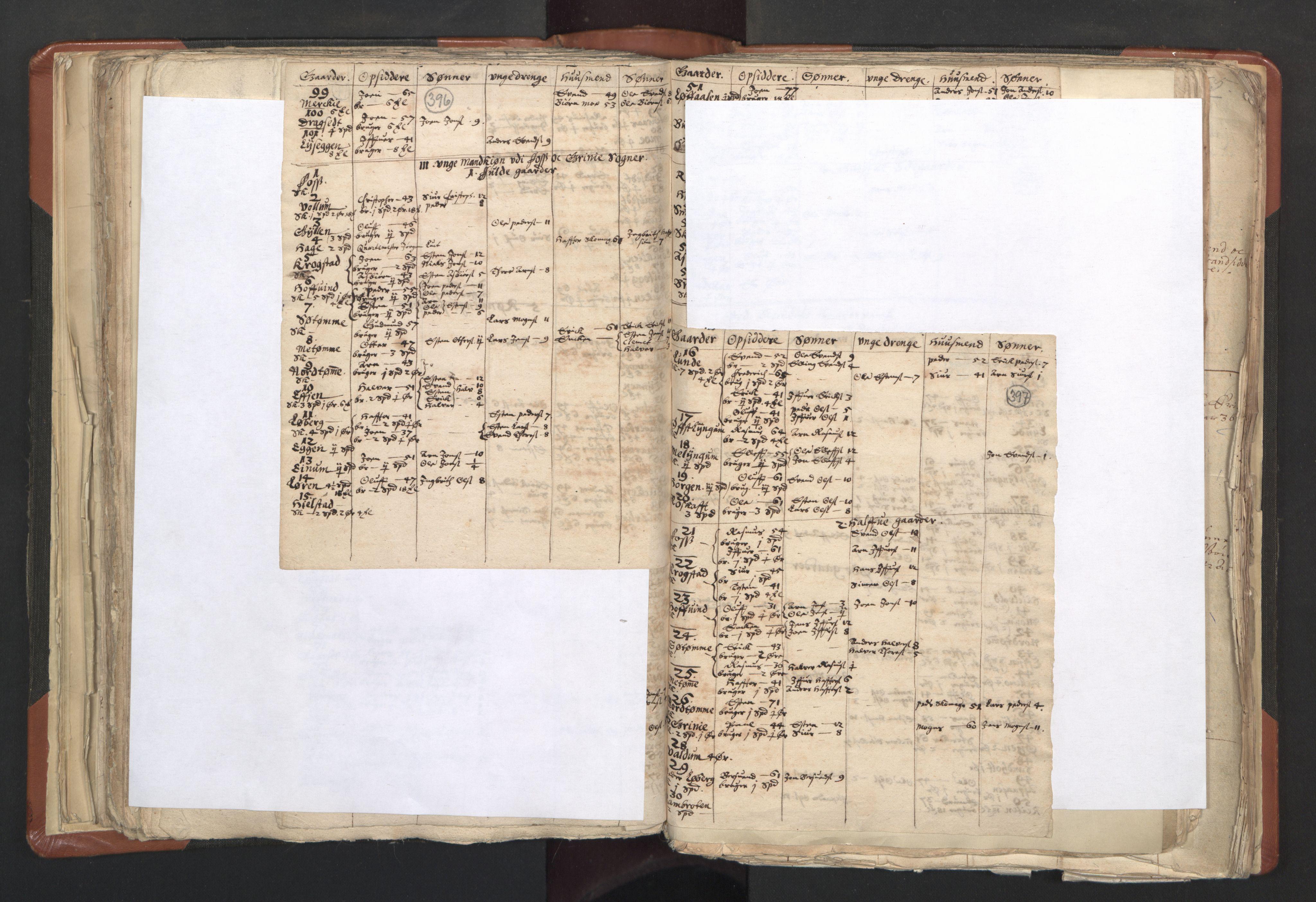 RA, Sogneprestenes manntall 1664-1666, nr. 31: Dalane prosti, 1664-1666, s. 396-397