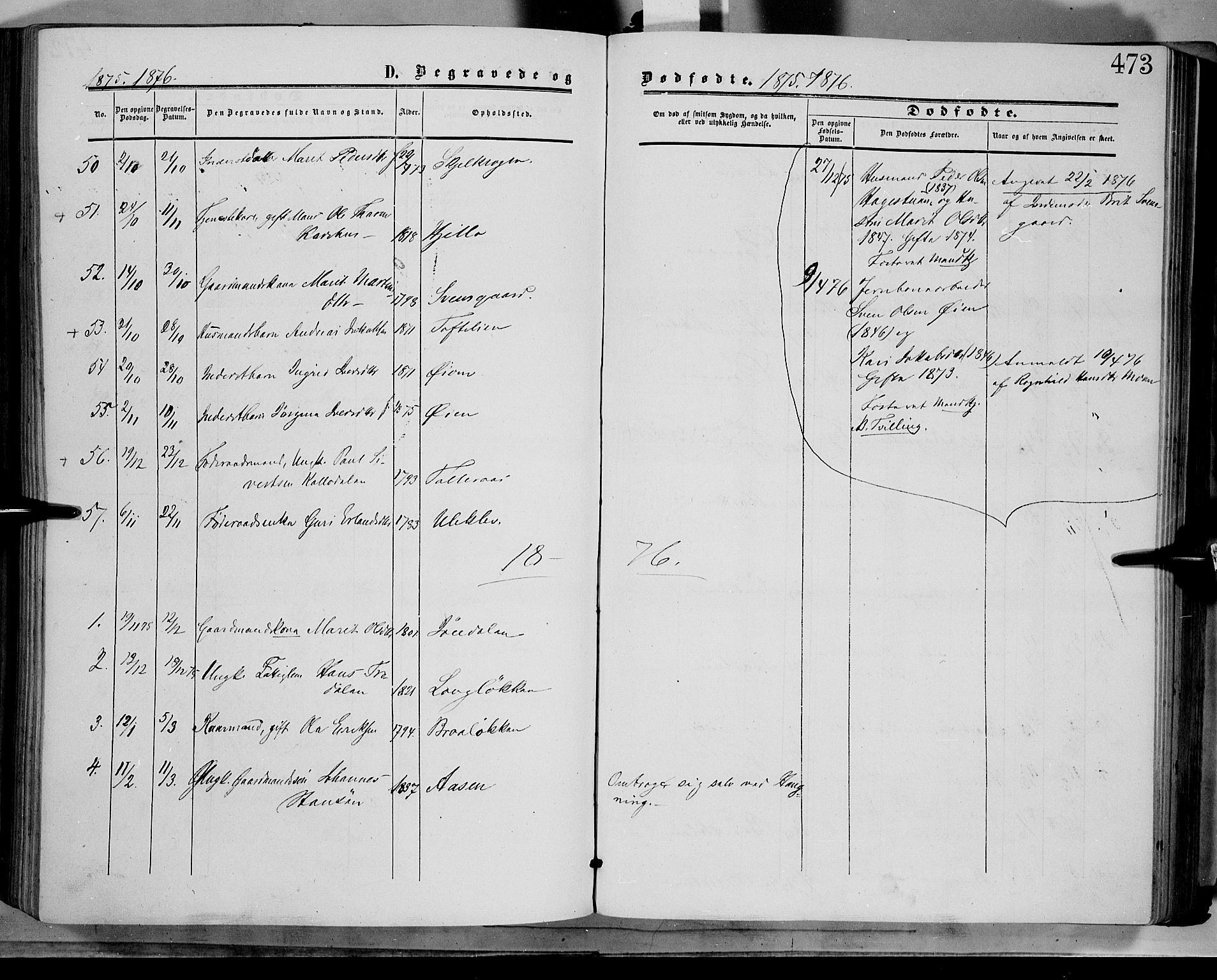 SAH, Dovre prestekontor, Ministerialbok nr. 1, 1854-1878, s. 473