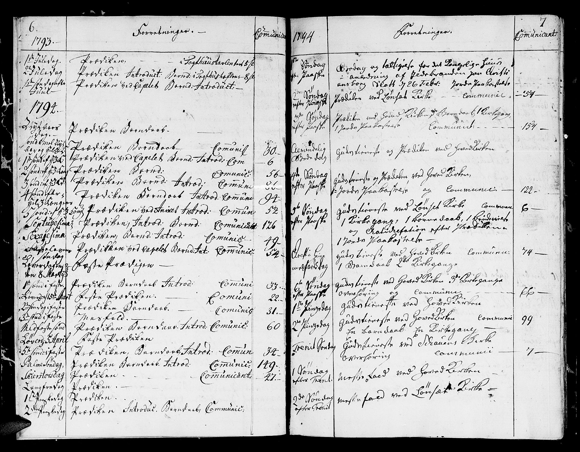 SAT, Ministerialprotokoller, klokkerbøker og fødselsregistre - Sør-Trøndelag, 678/L0893: Ministerialbok nr. 678A03, 1792-1805, s. 6-7