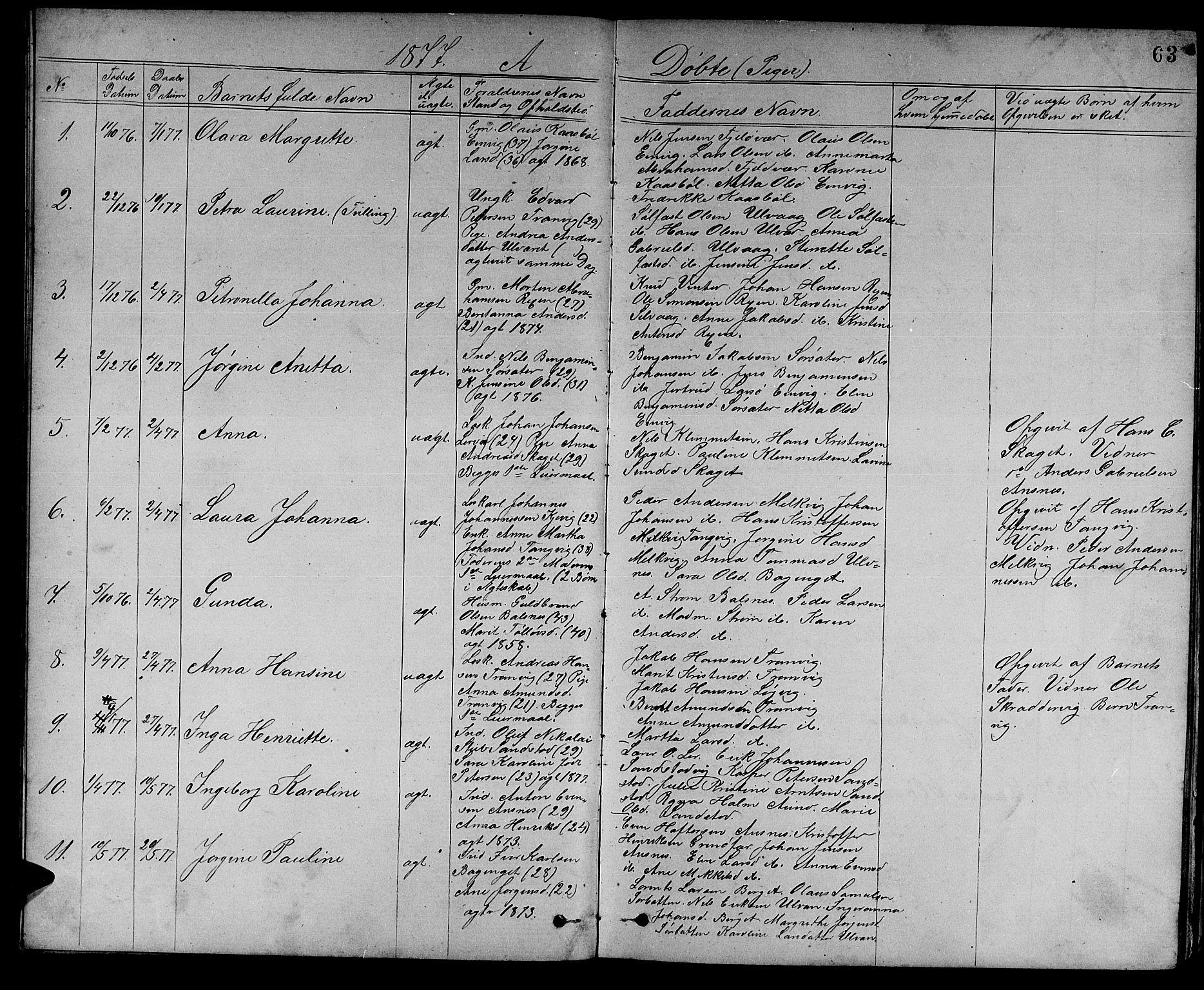 SAT, Ministerialprotokoller, klokkerbøker og fødselsregistre - Sør-Trøndelag, 637/L0561: Klokkerbok nr. 637C02, 1873-1882, s. 63