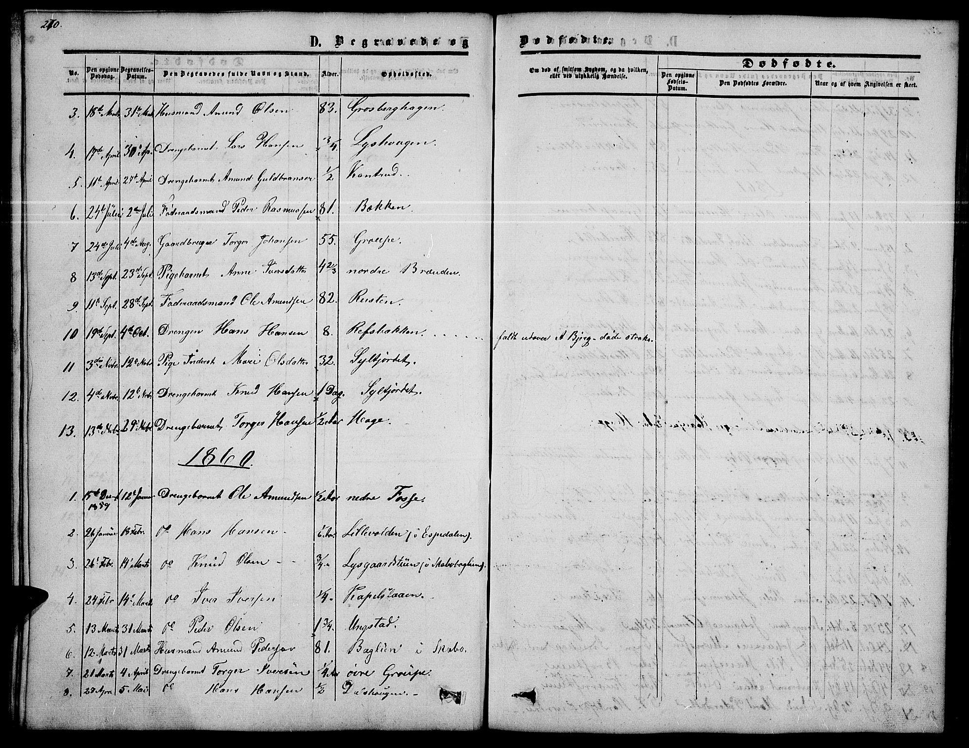 SAH, Nord-Fron prestekontor, Klokkerbok nr. 2, 1851-1883, s. 270