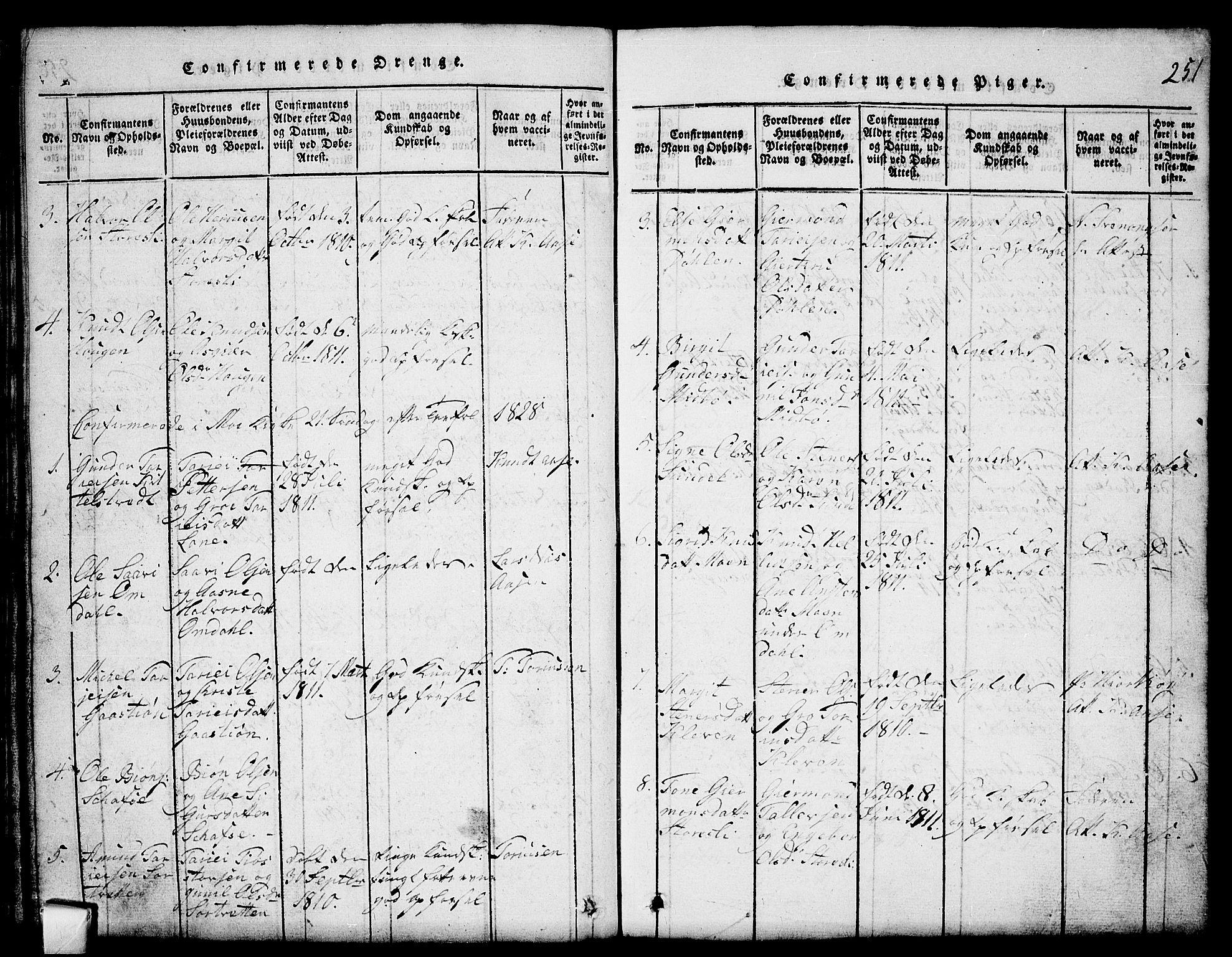 SAKO, Mo kirkebøker, G/Gb/L0001: Klokkerbok nr. II 1, 1814-1843, s. 251