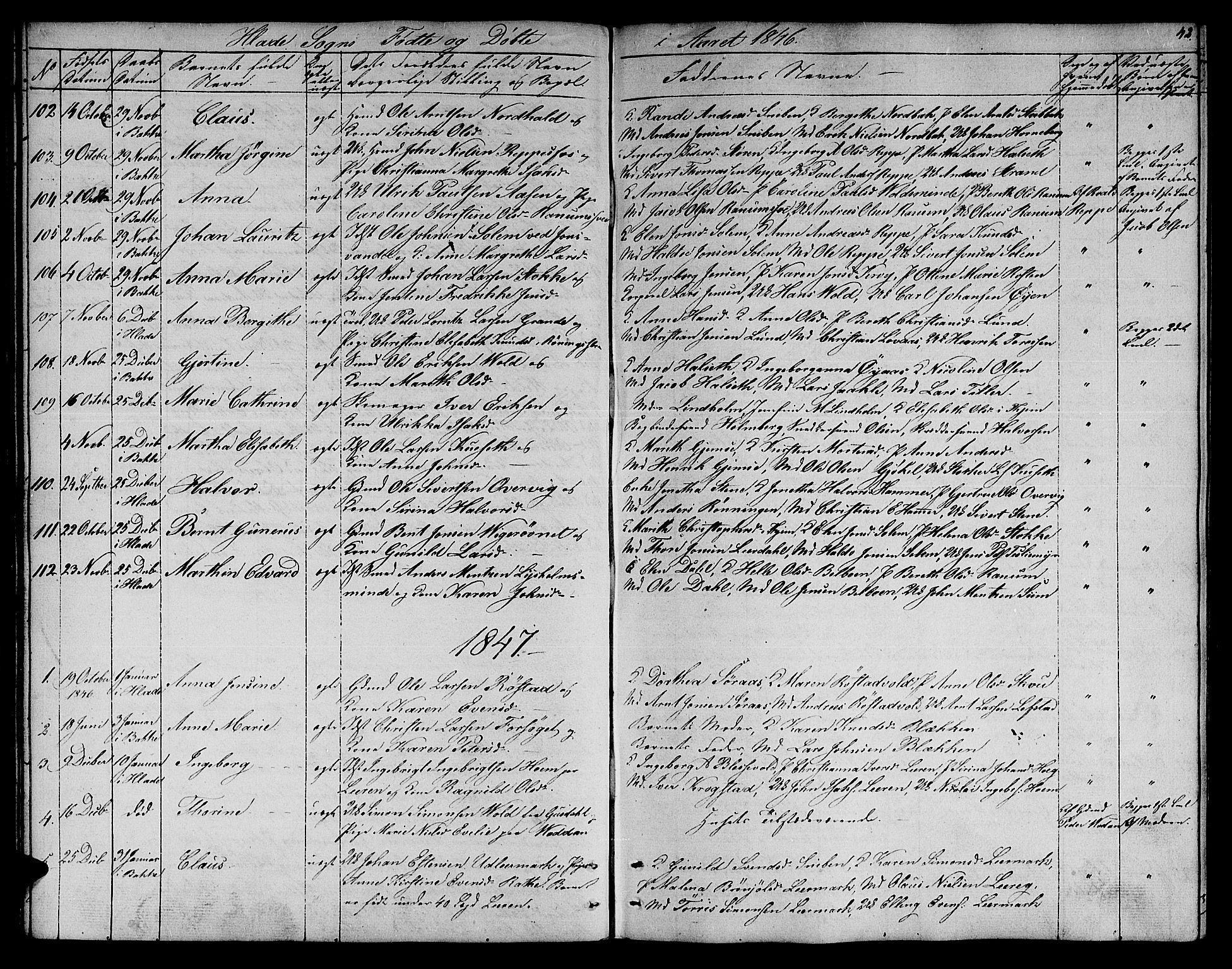 SAT, Ministerialprotokoller, klokkerbøker og fødselsregistre - Sør-Trøndelag, 606/L0309: Klokkerbok nr. 606C05, 1841-1849, s. 42