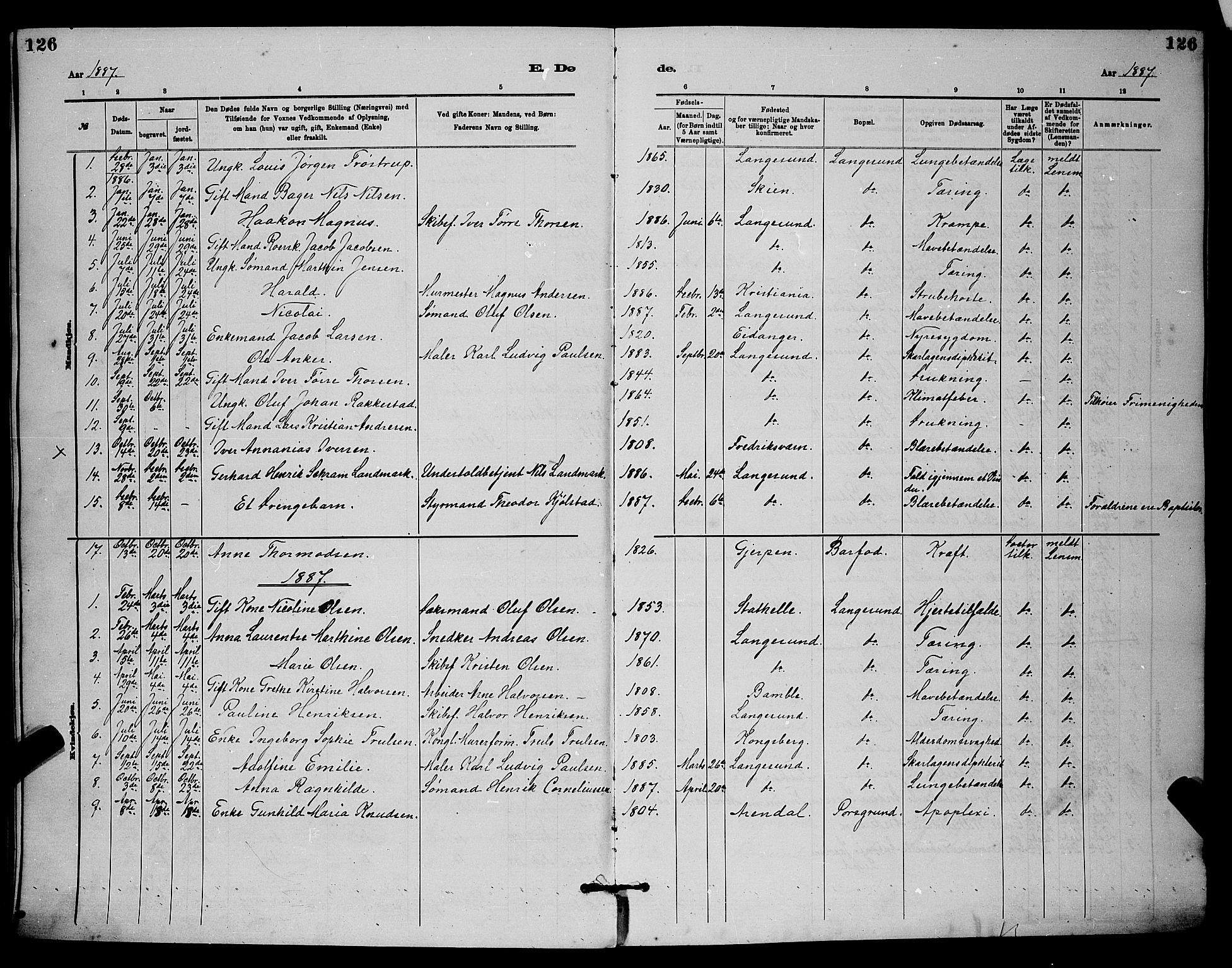 SAKO, Langesund kirkebøker, G/Ga/L0005: Klokkerbok nr. 5, 1884-1898, s. 126