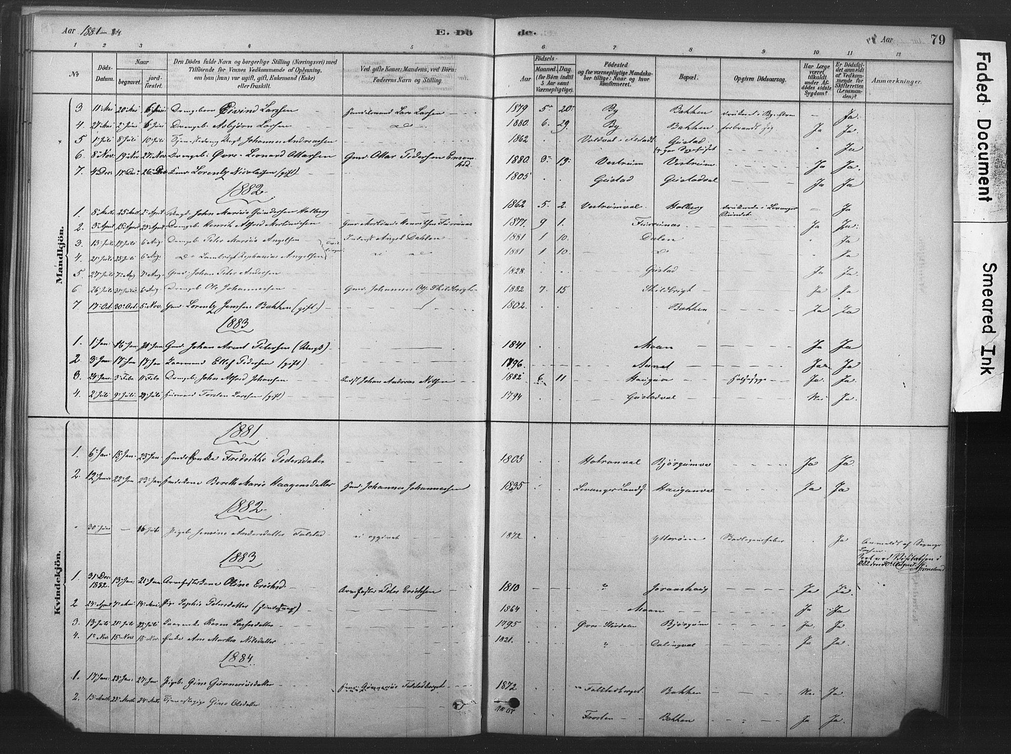 SAT, Ministerialprotokoller, klokkerbøker og fødselsregistre - Nord-Trøndelag, 719/L0178: Ministerialbok nr. 719A01, 1878-1900, s. 79