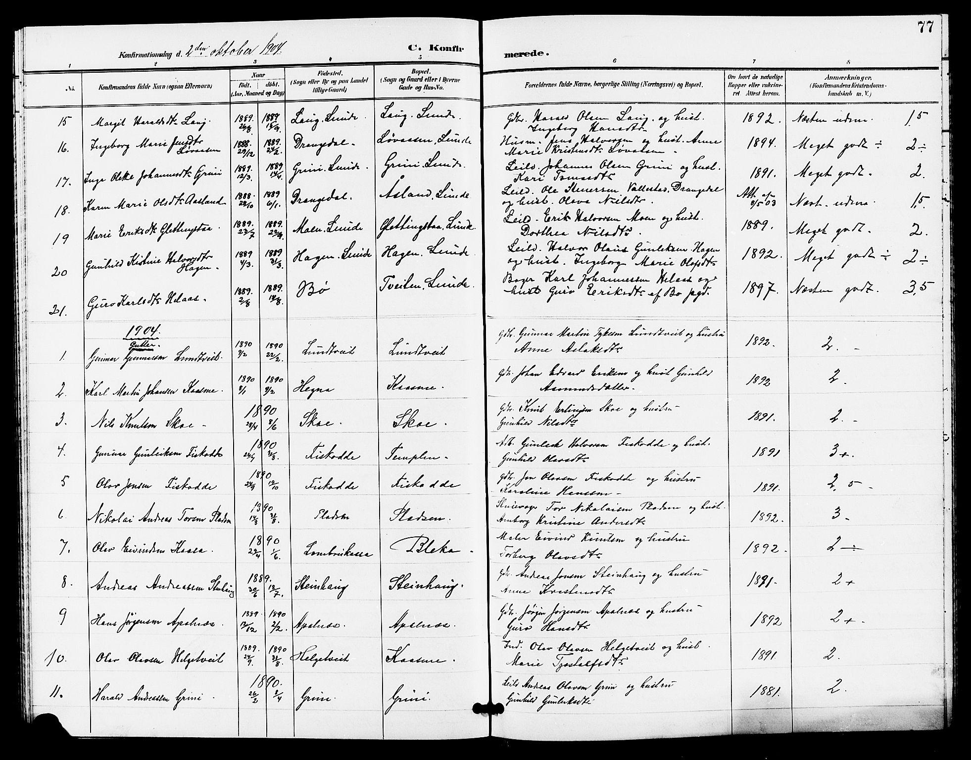SAKO, Lunde kirkebøker, G/Ga/L0003: Klokkerbok nr. I 3, 1896-1905, s. 77