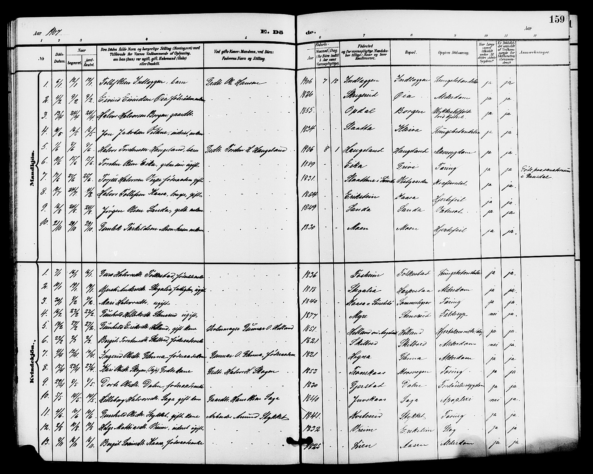 SAKO, Bø kirkebøker, G/Ga/L0006: Klokkerbok nr. 6, 1898-1909, s. 159