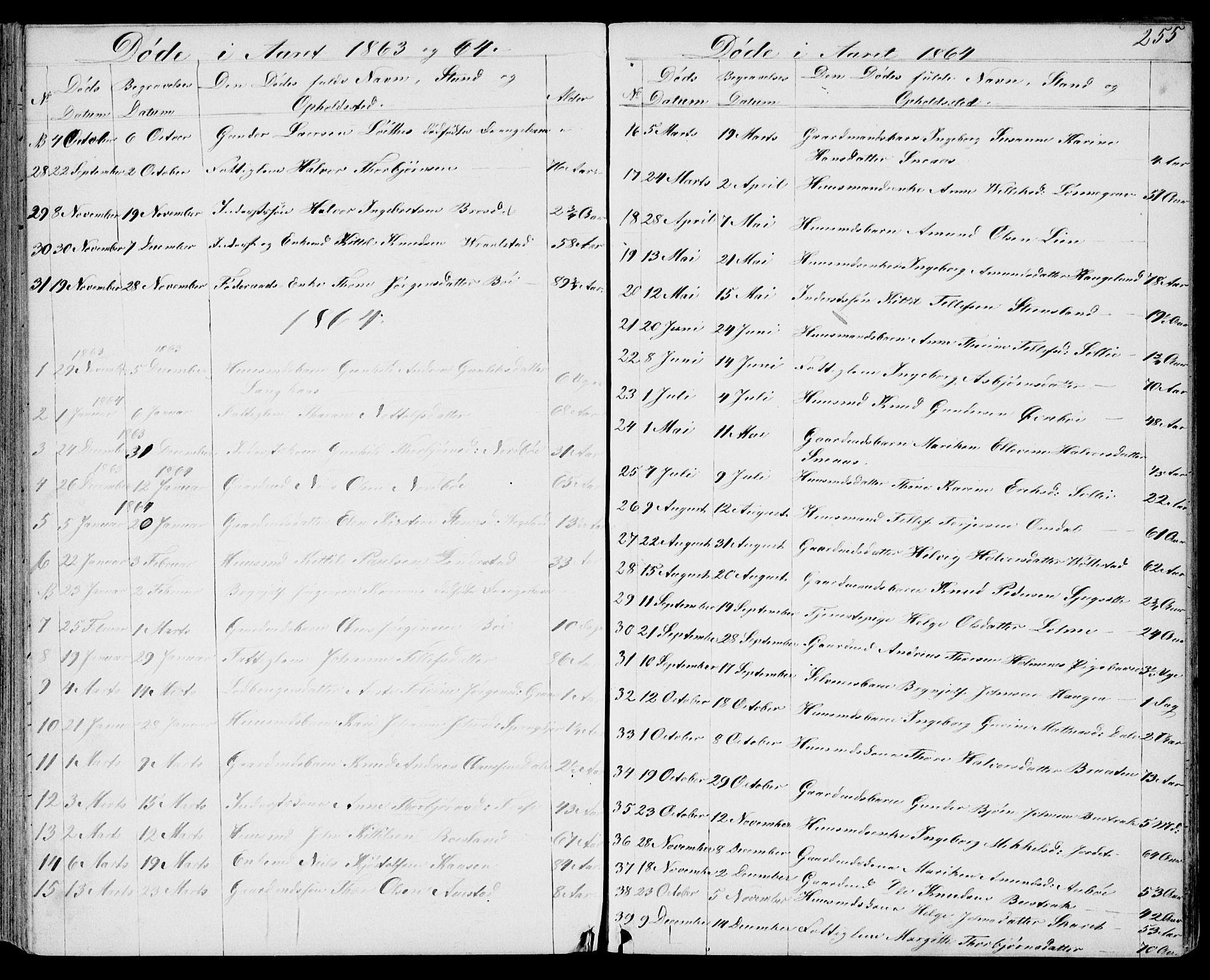 SAKO, Drangedal kirkebøker, G/Gb/L0001: Klokkerbok nr. II 1, 1856-1894, s. 255