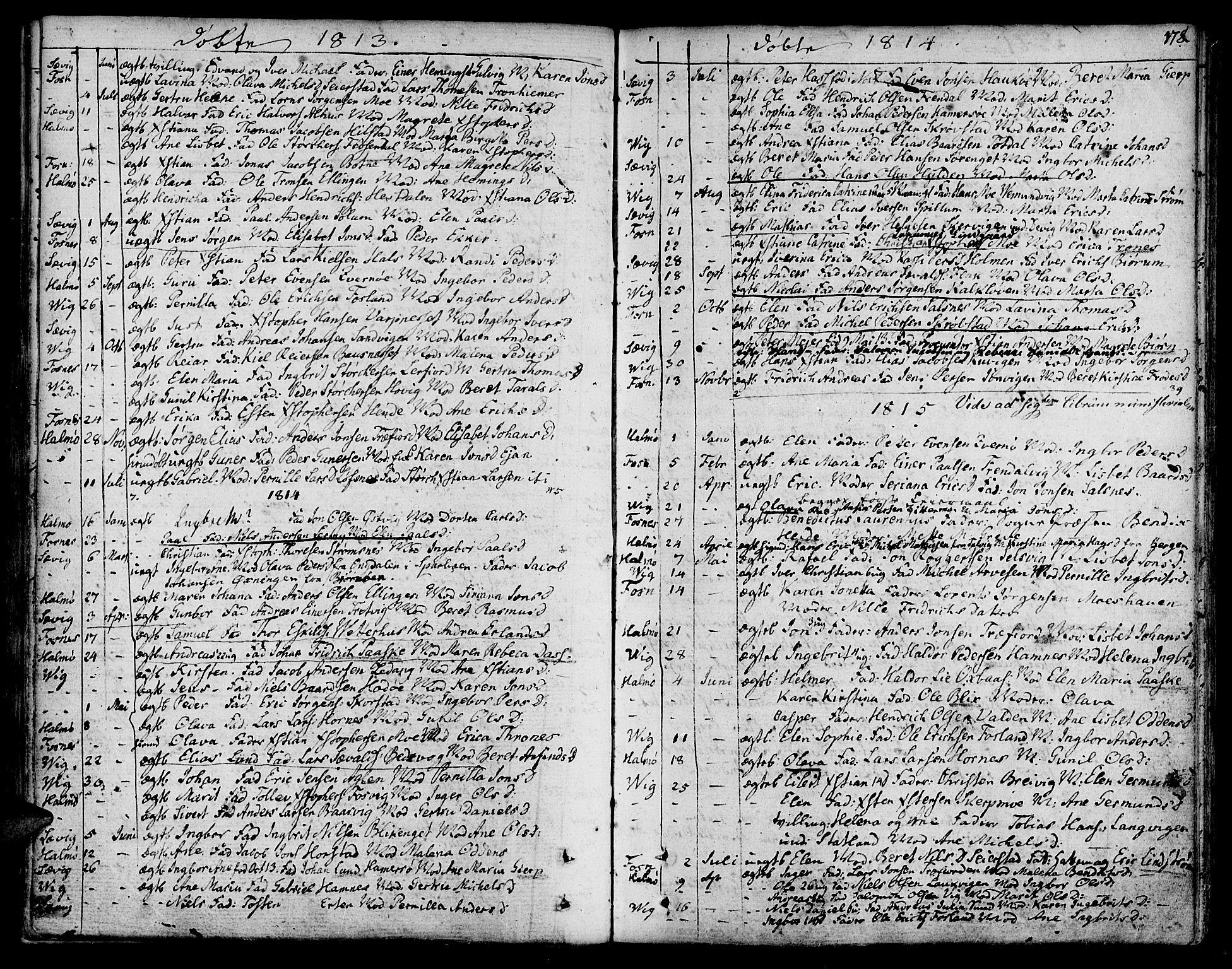 SAT, Ministerialprotokoller, klokkerbøker og fødselsregistre - Nord-Trøndelag, 773/L0608: Ministerialbok nr. 773A02, 1784-1816, s. 178