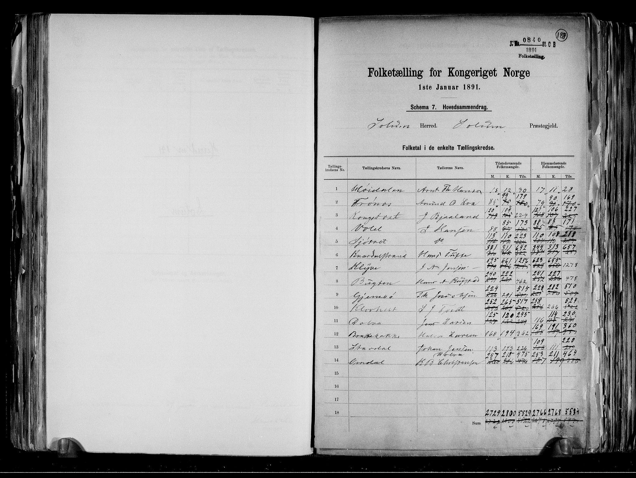 RA, Folketelling 1891 for 0818 Solum herred, 1891, s. 2