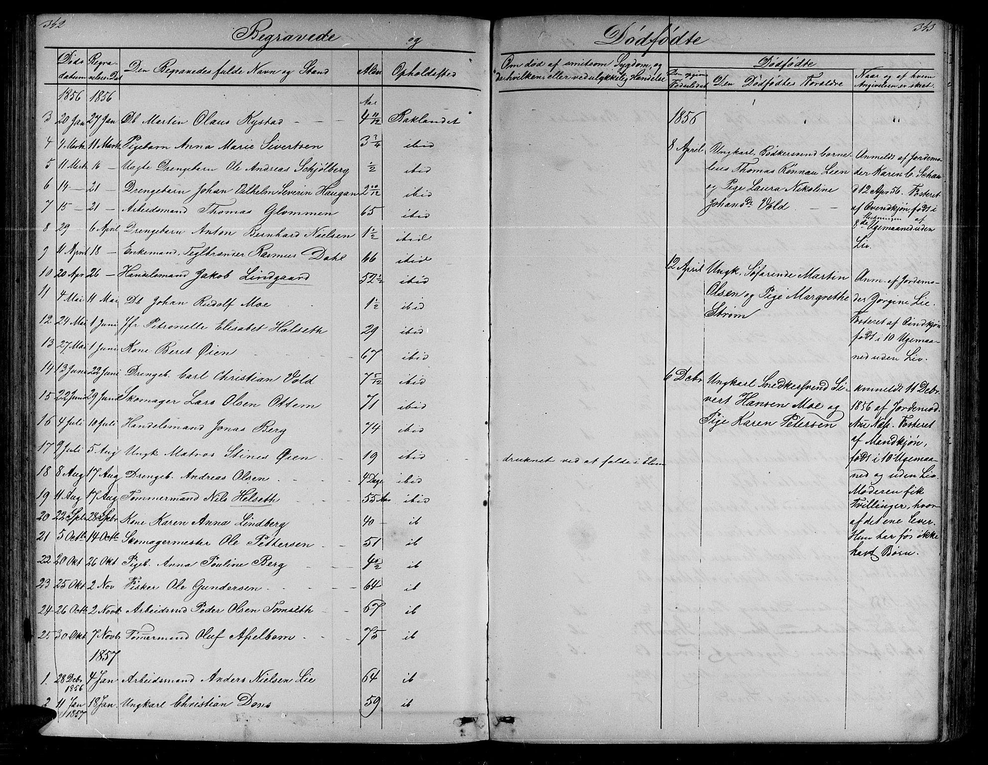 SAT, Ministerialprotokoller, klokkerbøker og fødselsregistre - Sør-Trøndelag, 604/L0219: Klokkerbok nr. 604C02, 1851-1869, s. 342-343